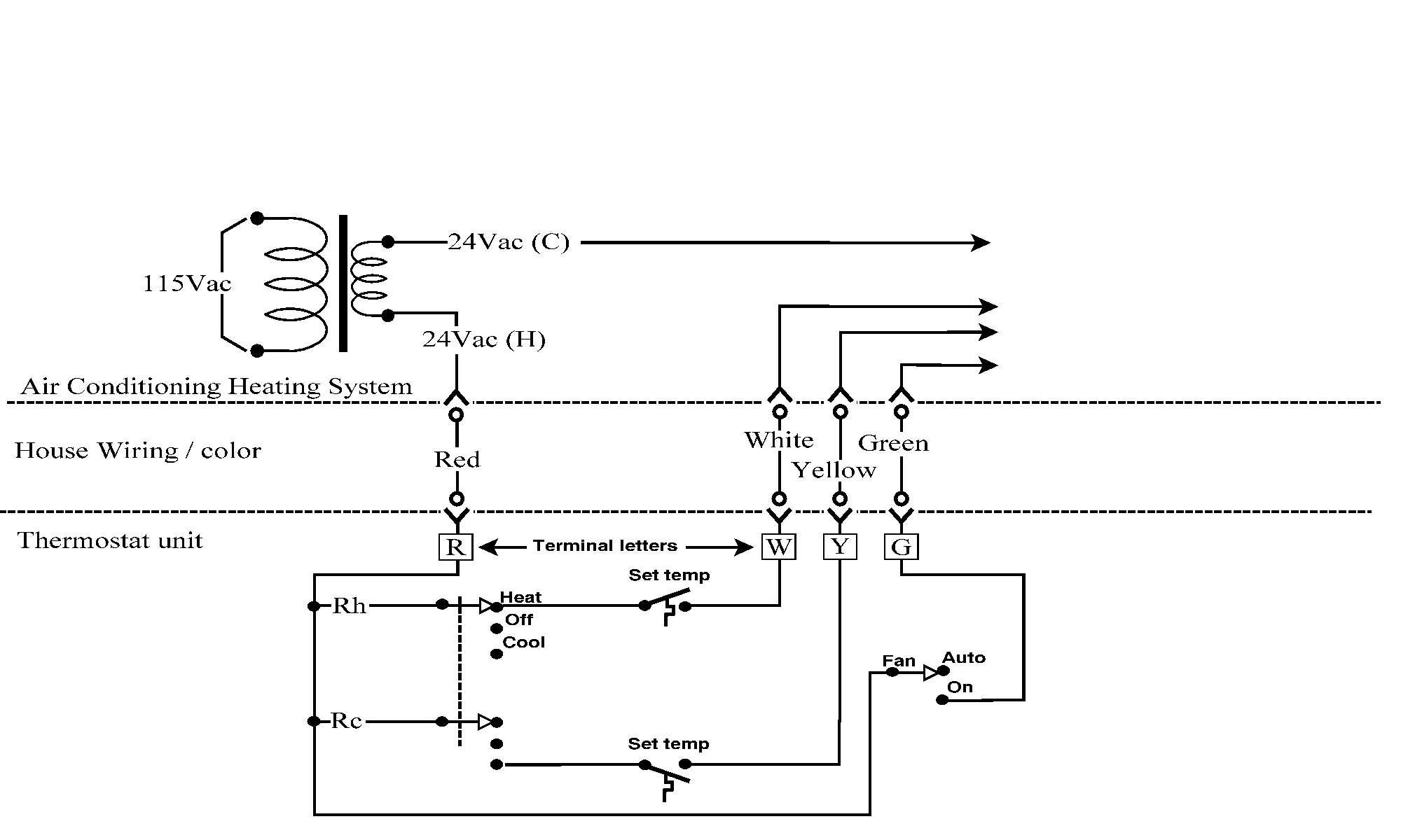 Heating and Cooling thermostat Wiring Diagram Furnace thermostat Wiring Diagram Afif Of Heating and Cooling thermostat Wiring Diagram