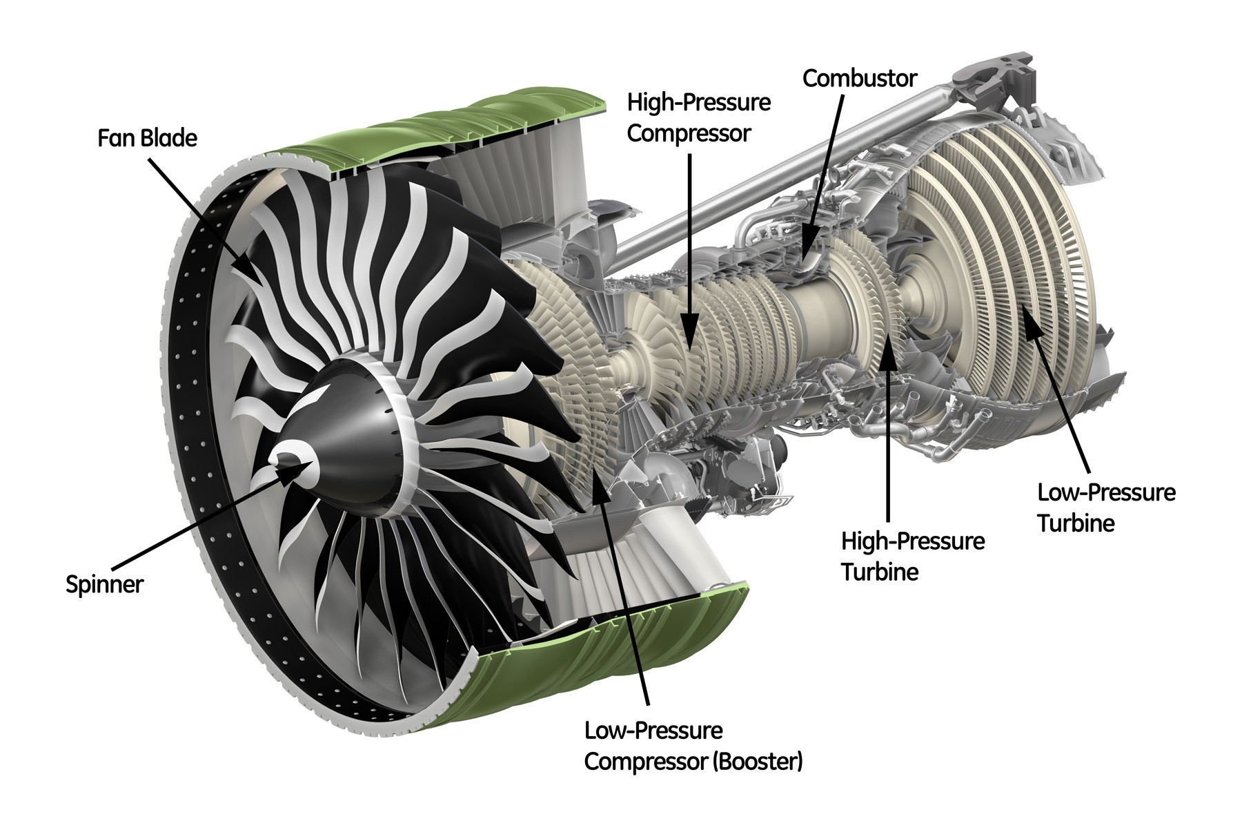 Helicopter Turbine Engine Diagram General Electric Engines Win S Online Of