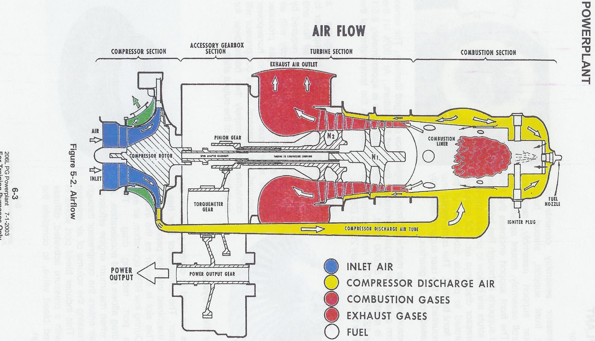 Helicopter Turbine Engine Diagram How Does A Gas Turbine Engine Work Win S Online Of Helicopter Turbine Engine Diagram