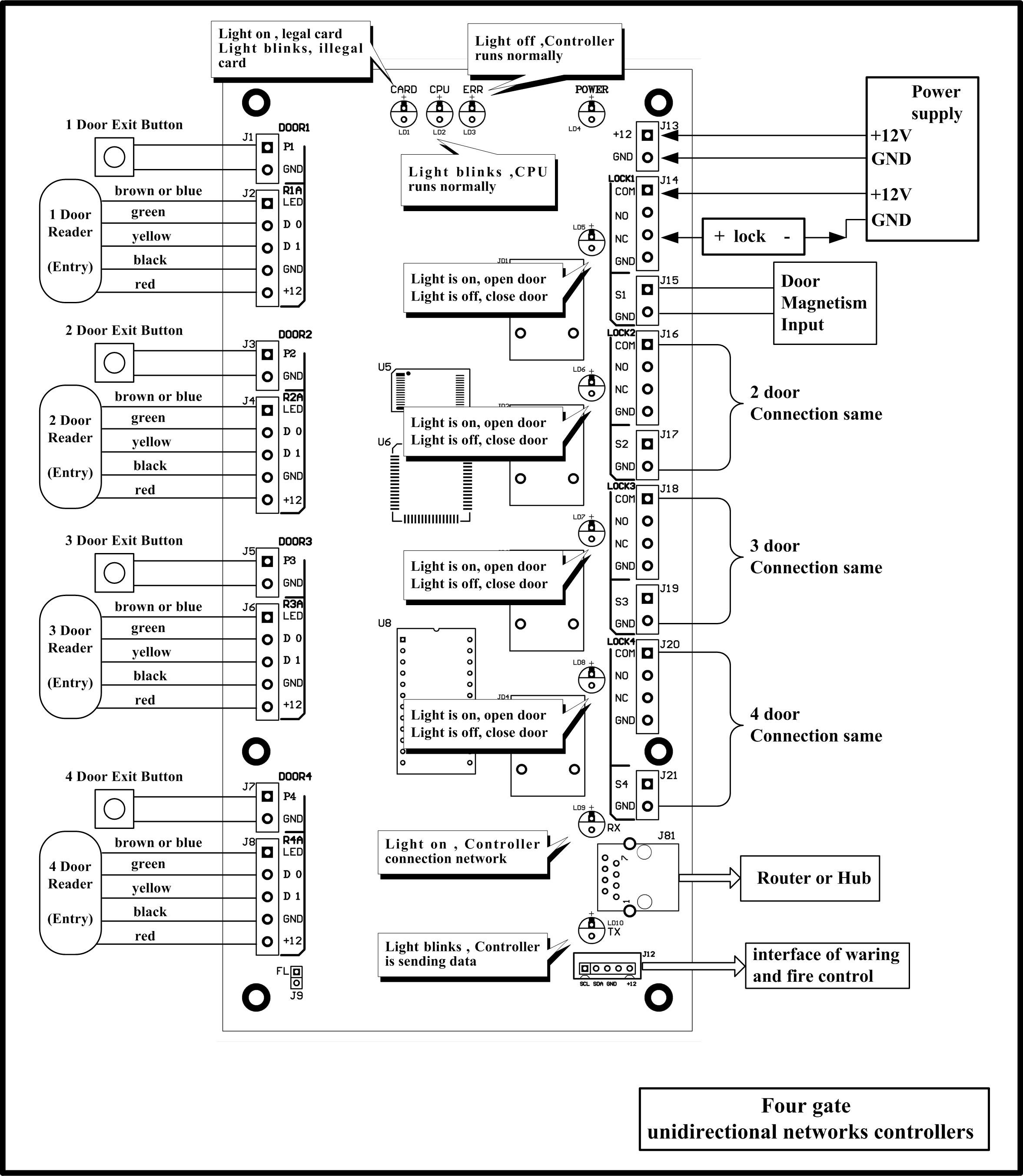 Hid Card Reader Wiring Diagram My King Gate Keypad Prox Proximity For Sample Tutorial Dimension Full
