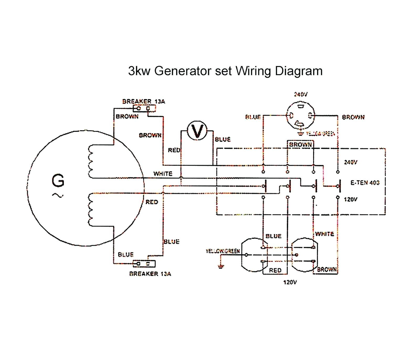 Home Generator Wiring Diagram Awesome Standby Generator Wiring Diagram Contemporary Everything Of Home Generator Wiring Diagram