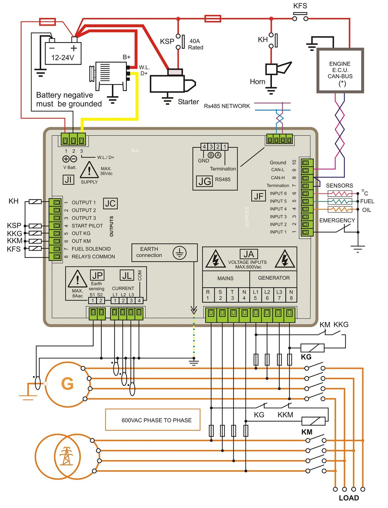Home generator wiring diagram ponent steel generator wiring diagram home generator wiring diagram generator control panel manufacturers genset controller of home generator wiring diagram swarovskicordoba Image collections