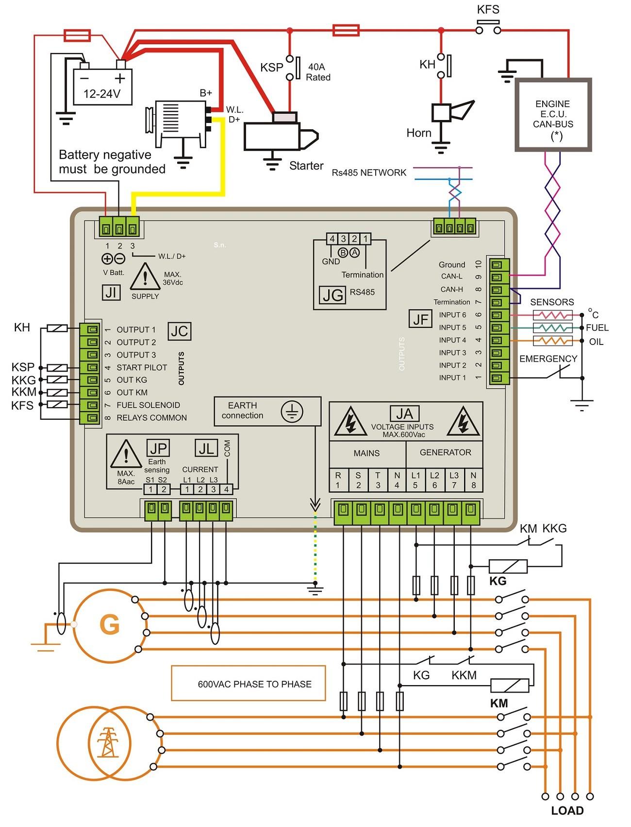 Home Generator Wiring Diagram Generator Control Panel Manufacturers – Genset Controller Of Home Generator Wiring Diagram