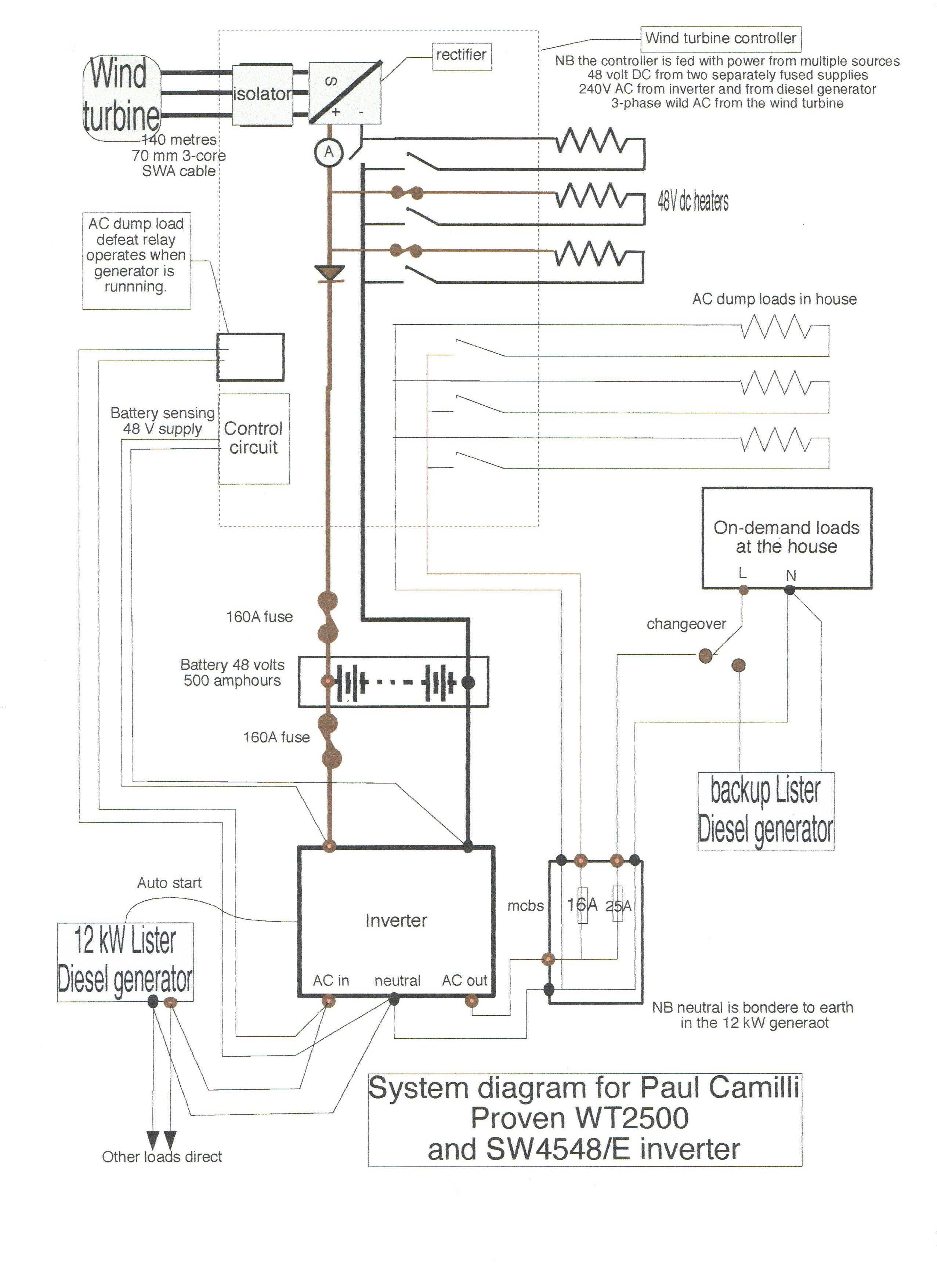 Sel Generator Control Panel Wiring Diagram Page 6 Home Ponent Steel Wind Turbine Of
