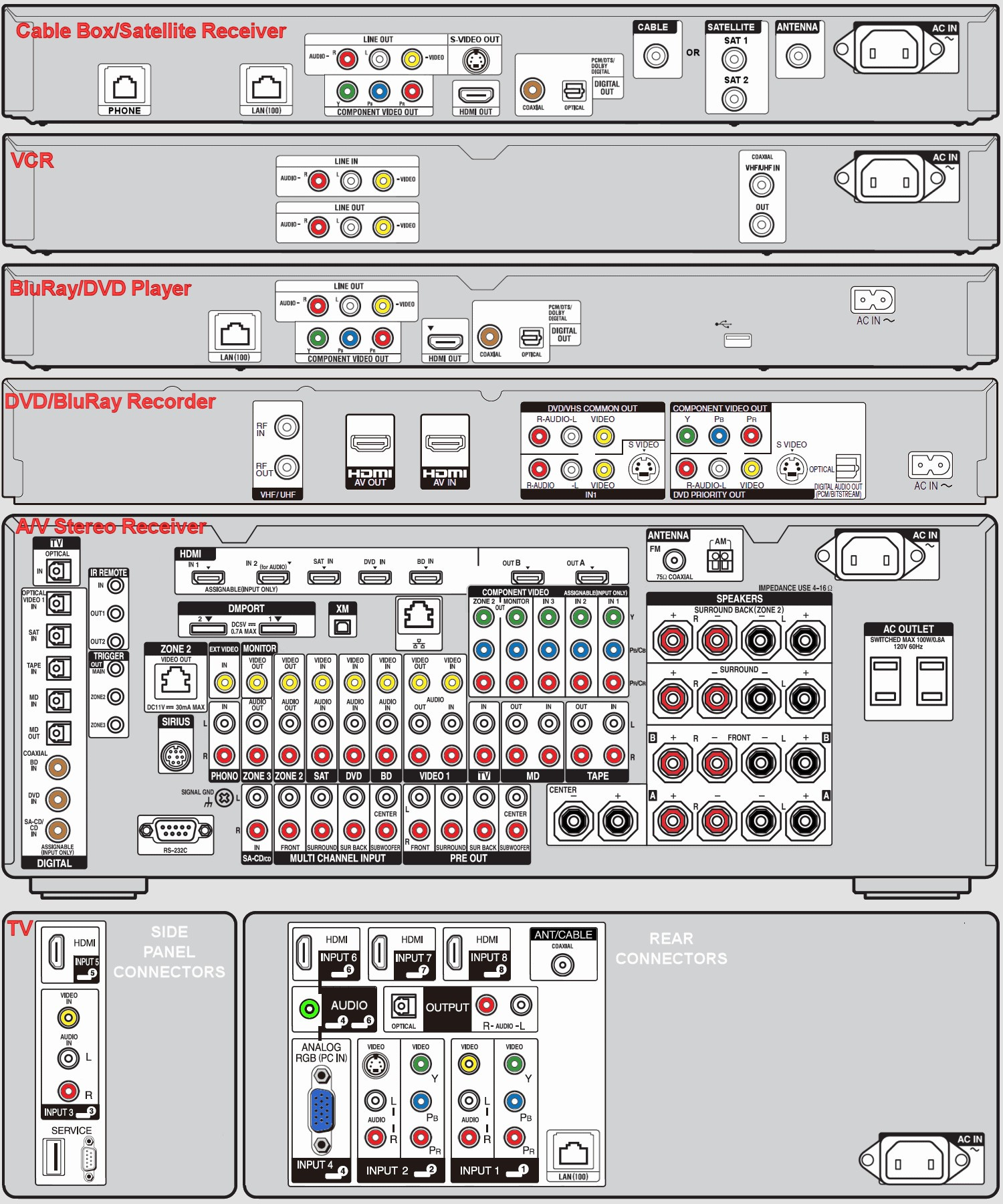Home Theater Speaker Wiring Diagram Factory Car Stereo Design Free Download Diagrams Schematics Bright Of