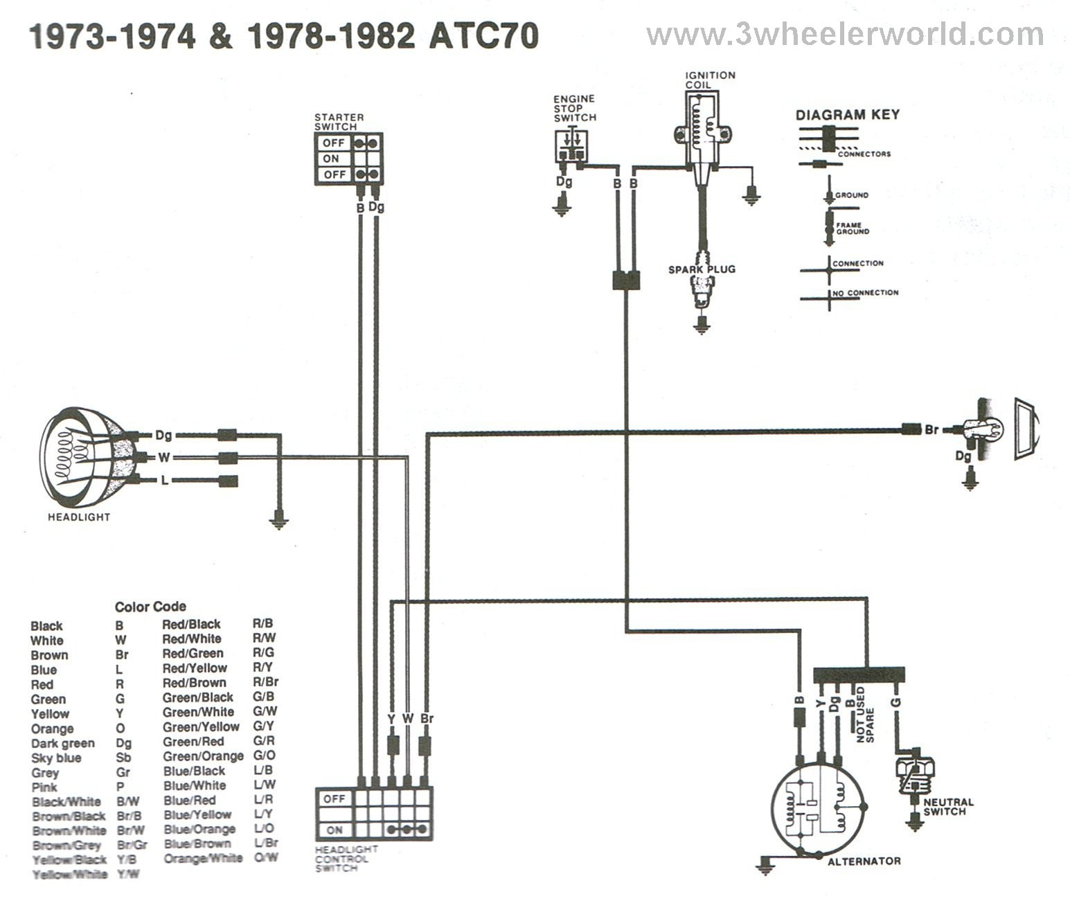 Honda 70 Engine Diagram Wiring Diagram Xl Wiring Info • Of Honda 70 Engine Diagram