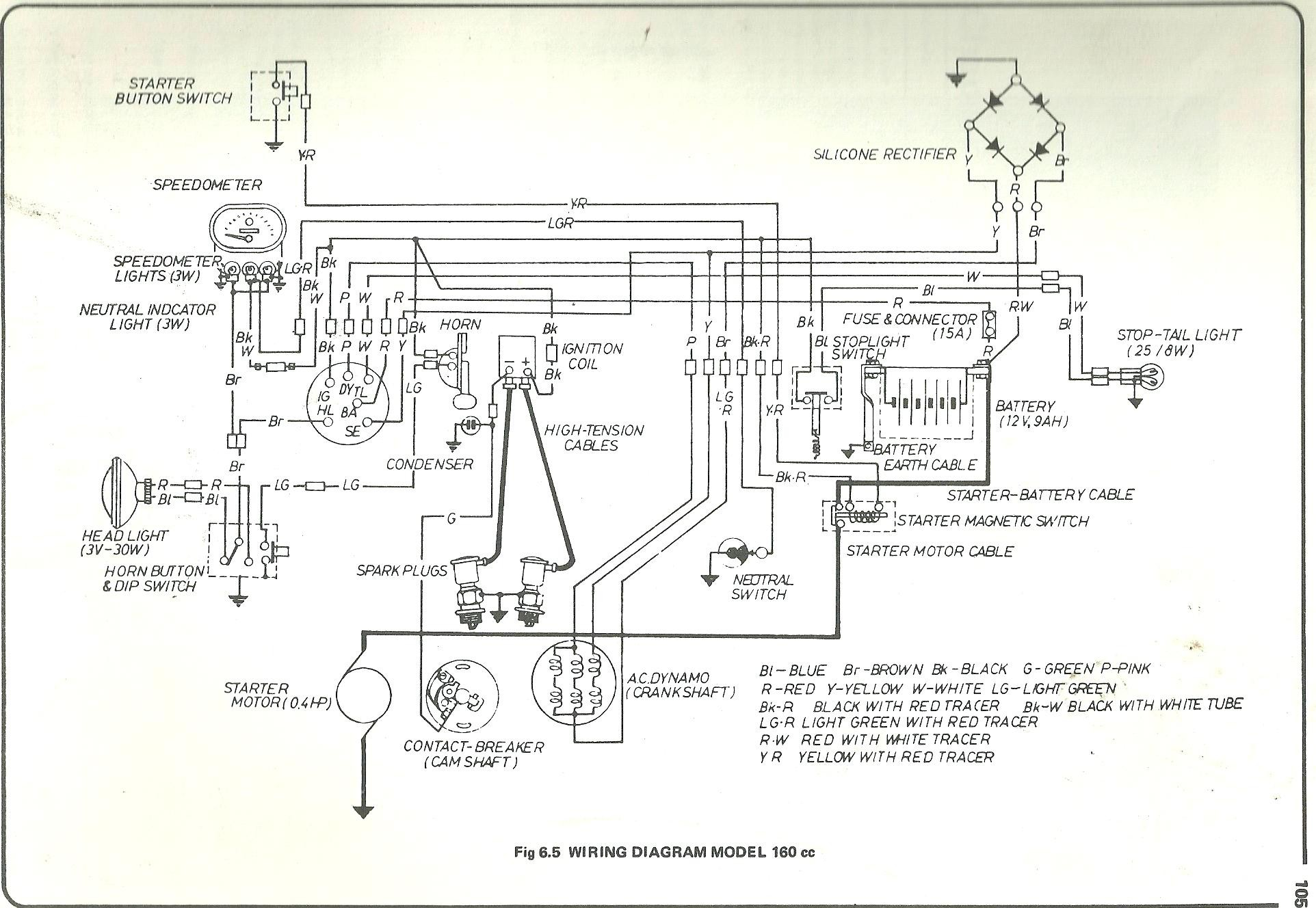 Honda Nighthawk 250 Wiring Diagram Content Resource Of Rincon Outstanding Cb Contemporary Rebel 450 1985
