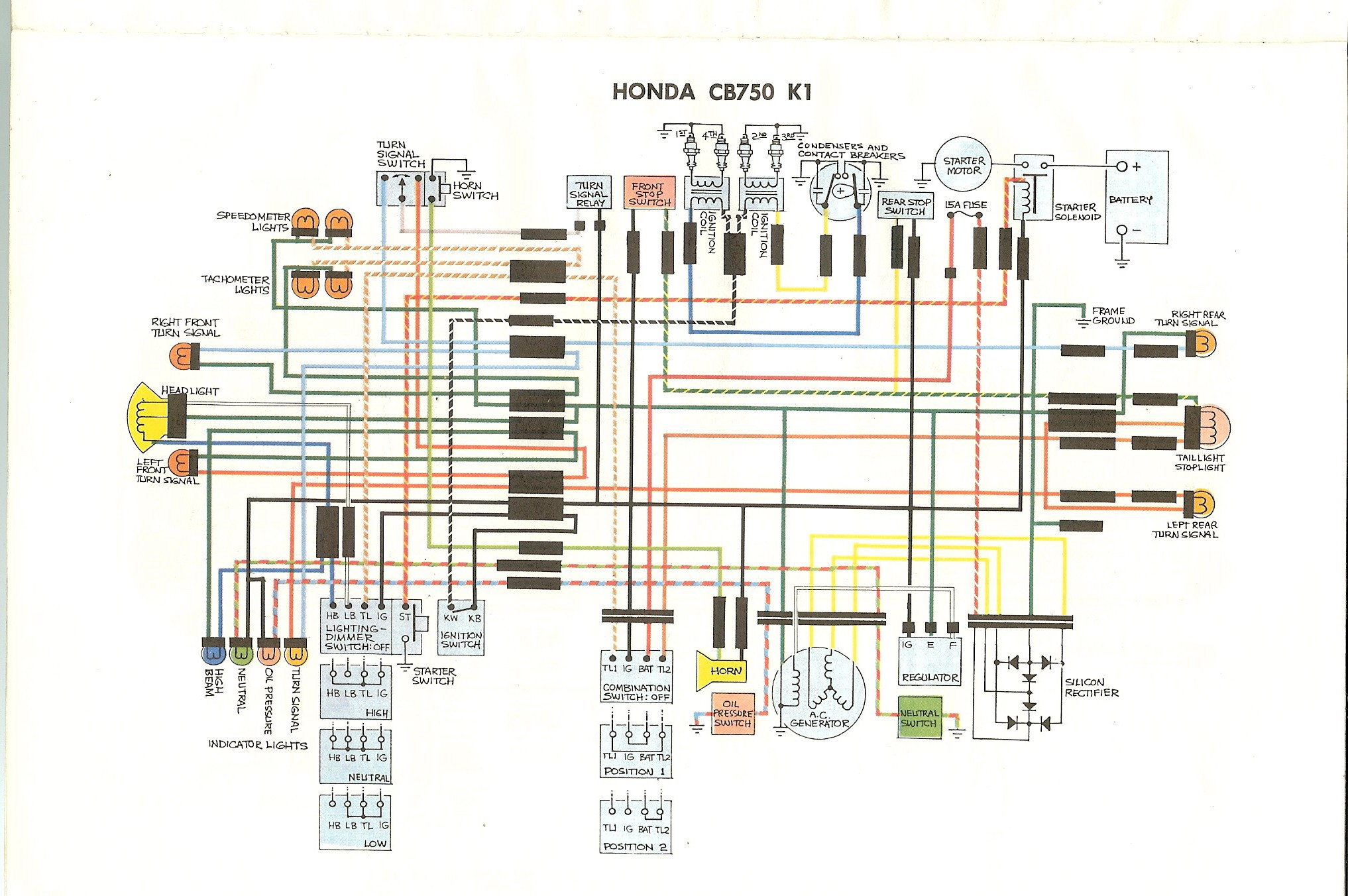 Honda Cb750 Engine Diagram Simple Motorcycle Wiring Diagram For