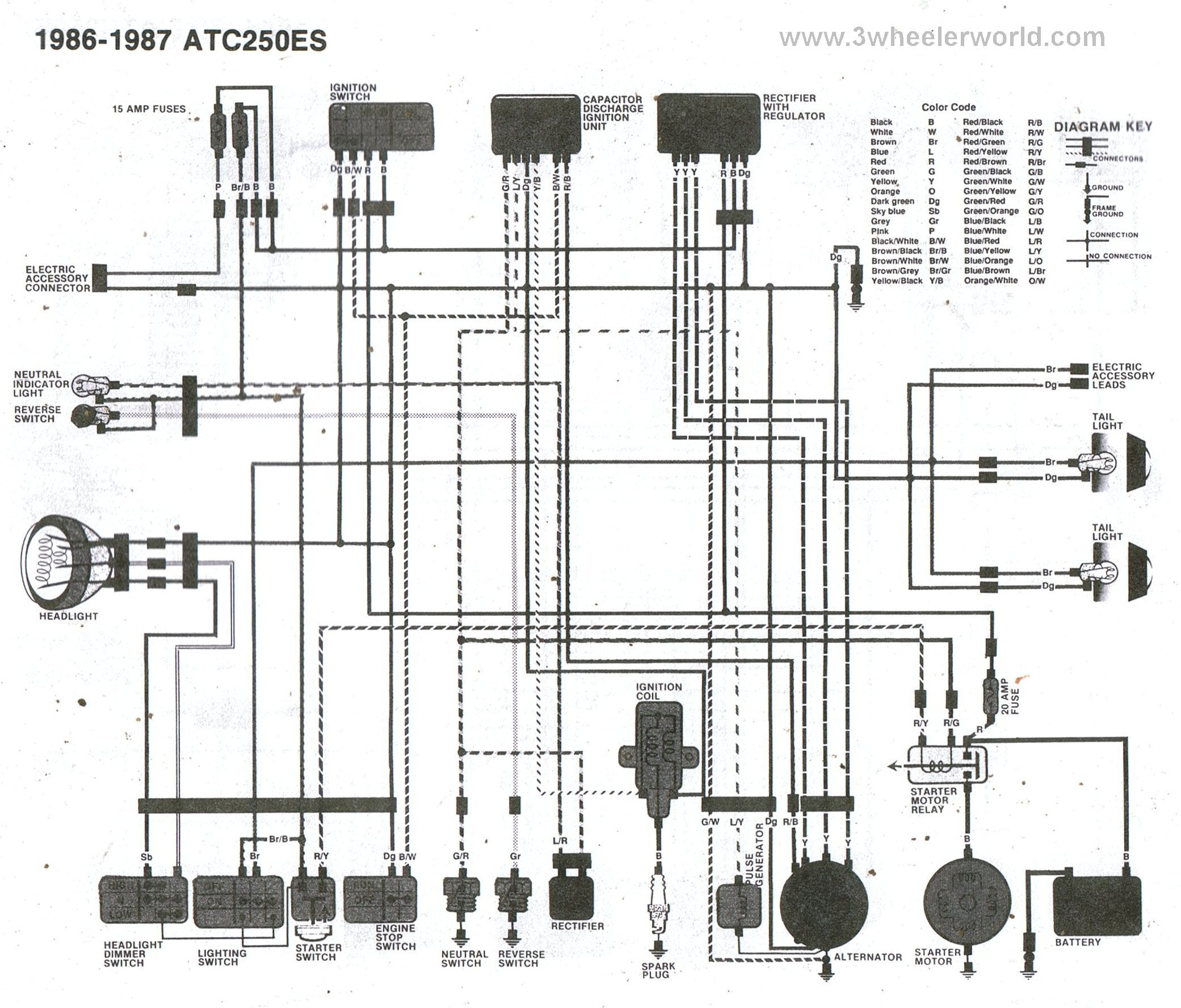 wiring diagram for 2001 honda 300ex