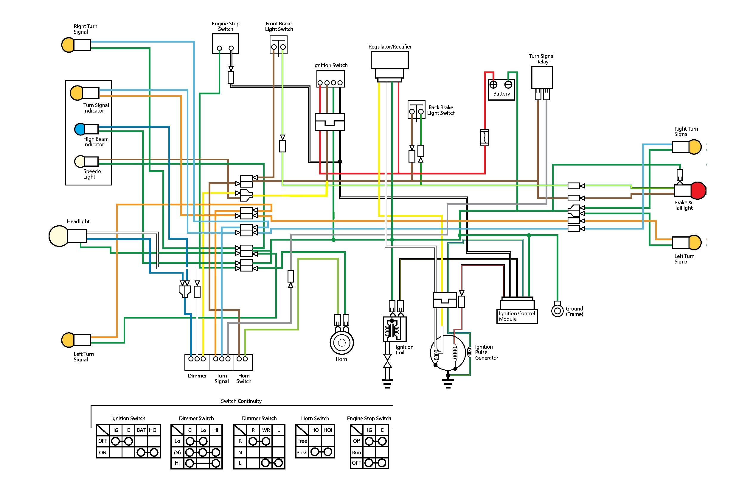 Honda Lawn Mower Engine Diagram Ariens Sesp21 5 5hp Self Wiring Trail 70 Harness Get Free Image About