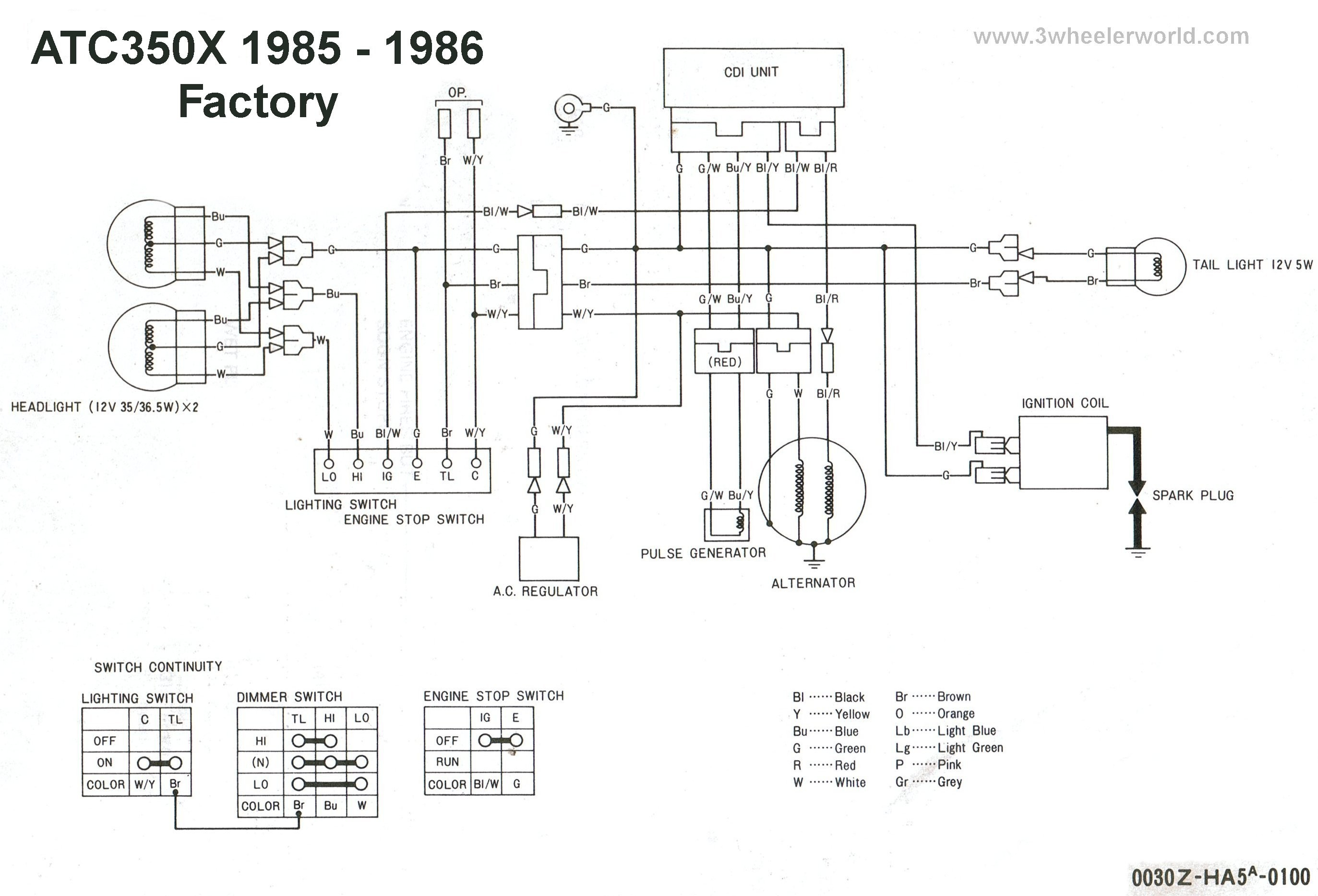 Wiring Diagram Rebel 86 Cmx250honda Vehicle Diagrams Honda Cmx 250 On For 1984 Trx 200 Rh Efluencia Co 450