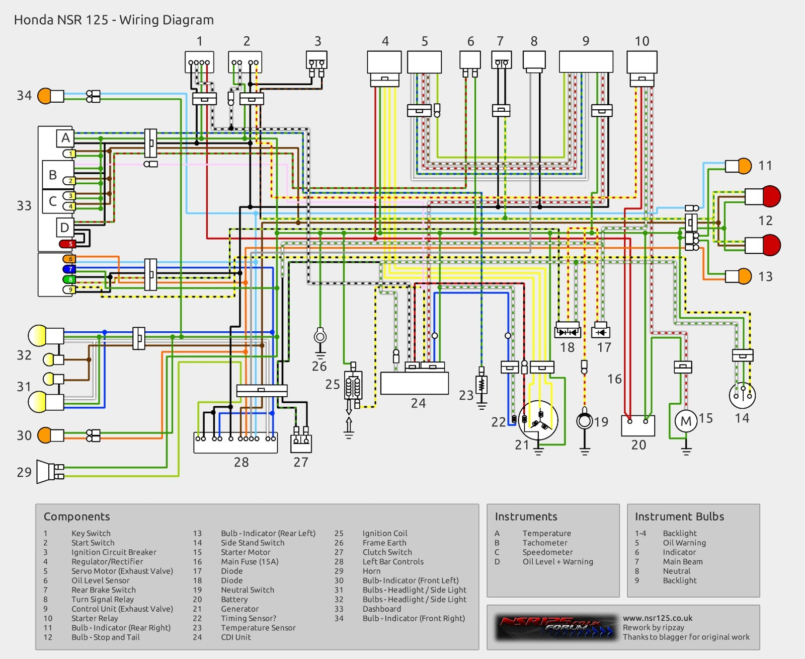 Wiring Diagram Honda Xl 125 : Honda xl wiring diagram my