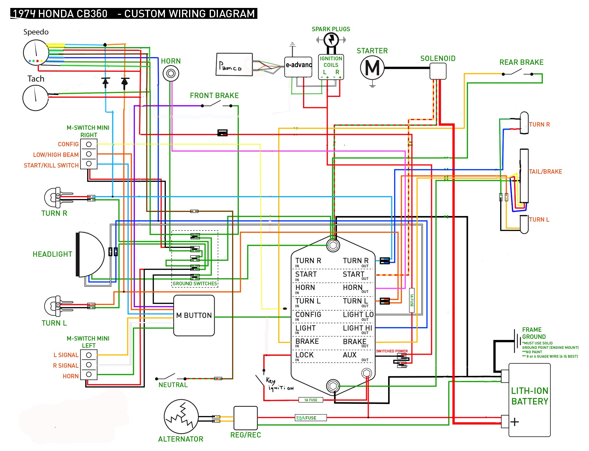 Honda Xr 125 Wiring Diagram Kymco Further Engine Beautiful Ruckus S Everything You Need Of