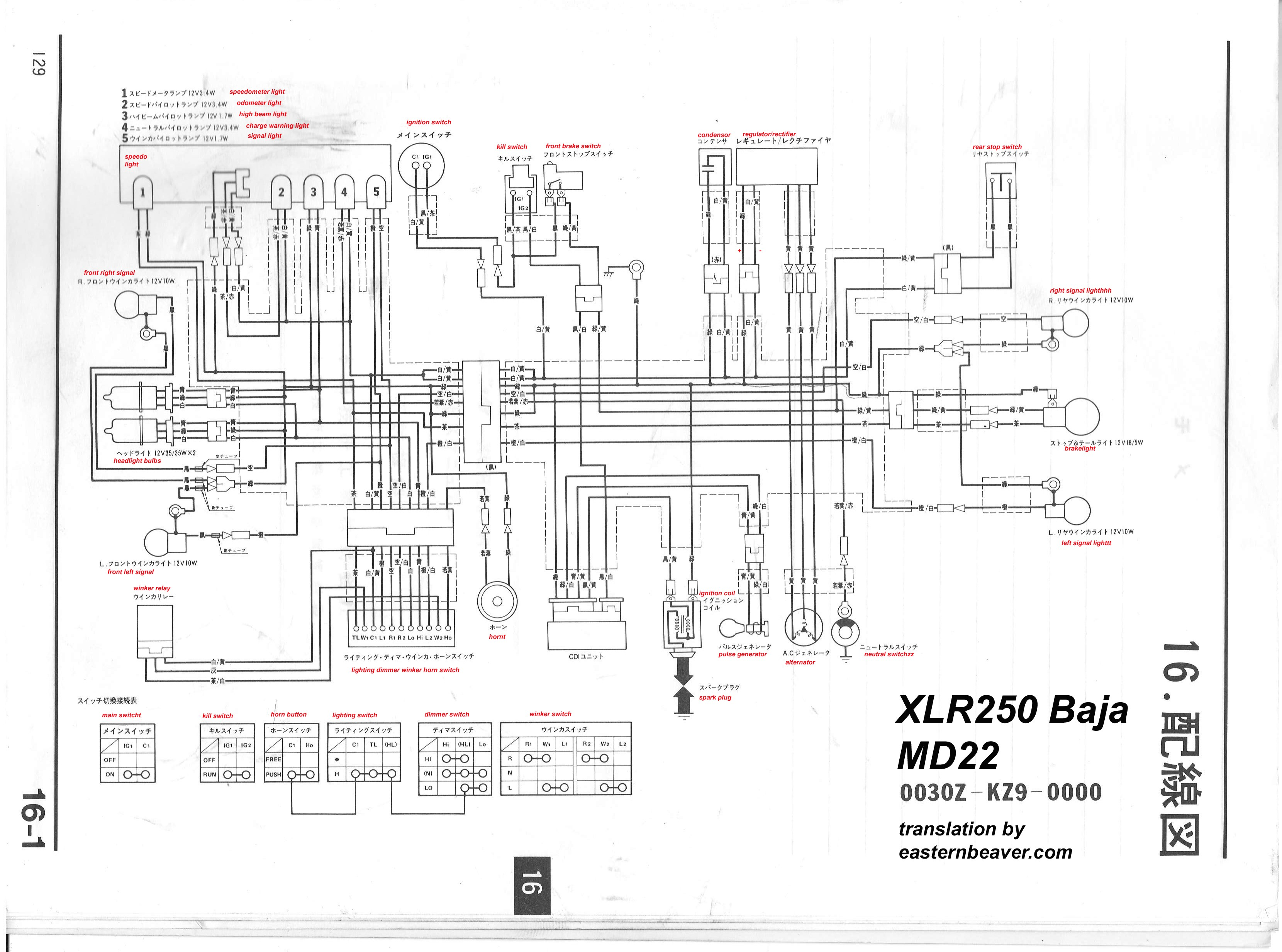 honda xr 125 wiring diagram