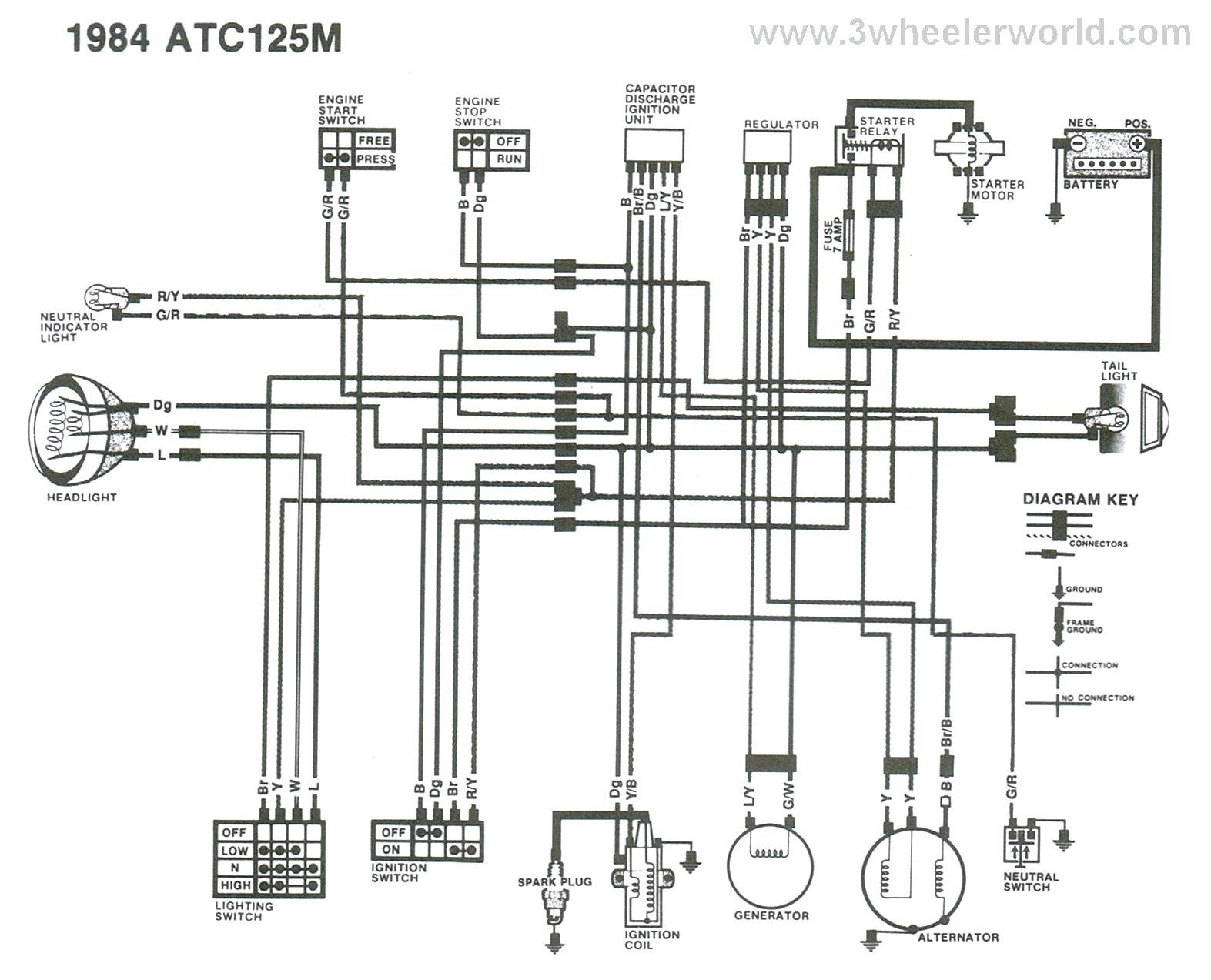 Honda Xrm 125 Engine Diagram Motorcycle Wiring Schematics Motor Orig Diagrams O Of