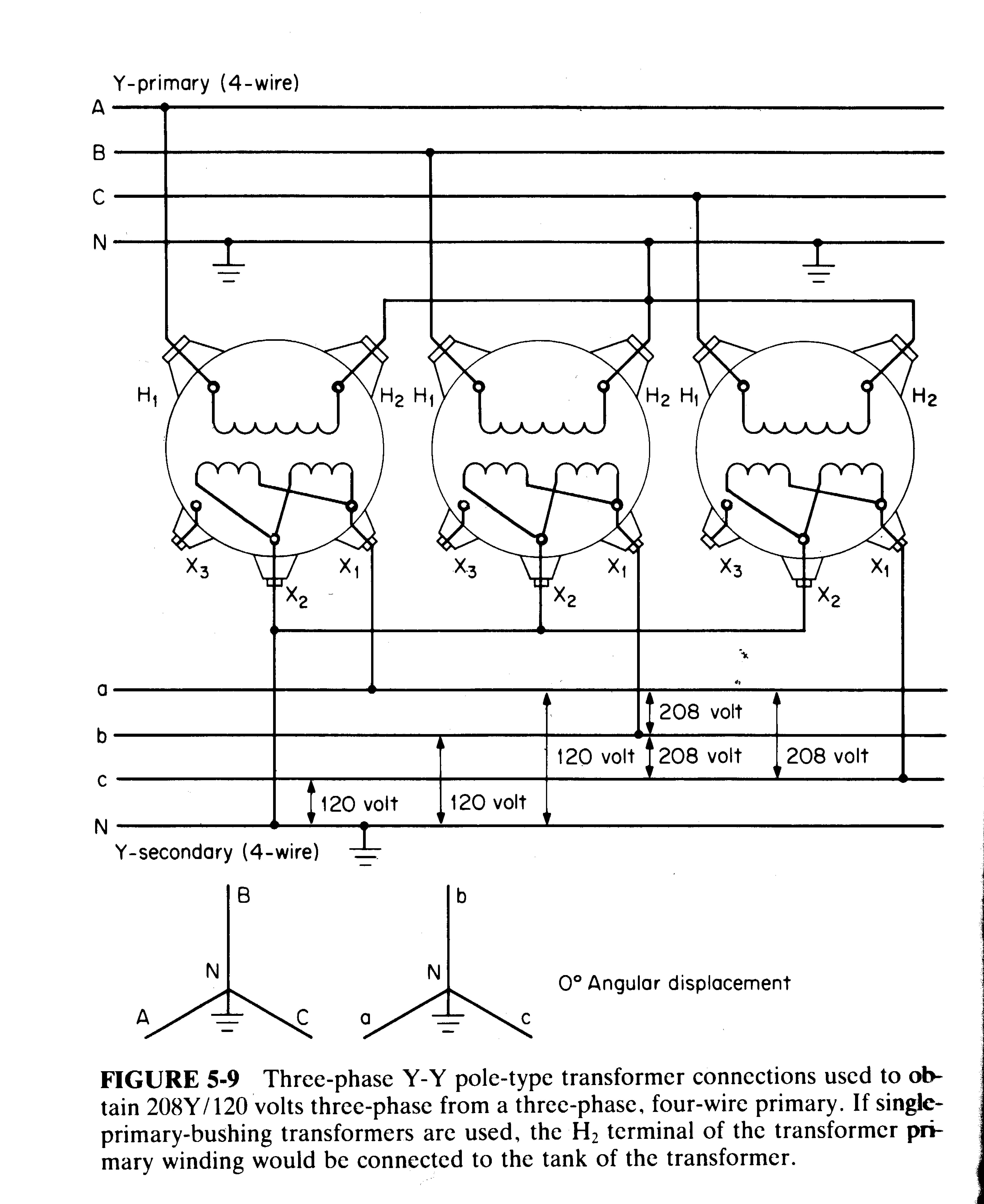 How to Wire A Transformer Diagram 3 Phase Banks [archive] Powerlineman forums Of How to Wire A Transformer Diagram
