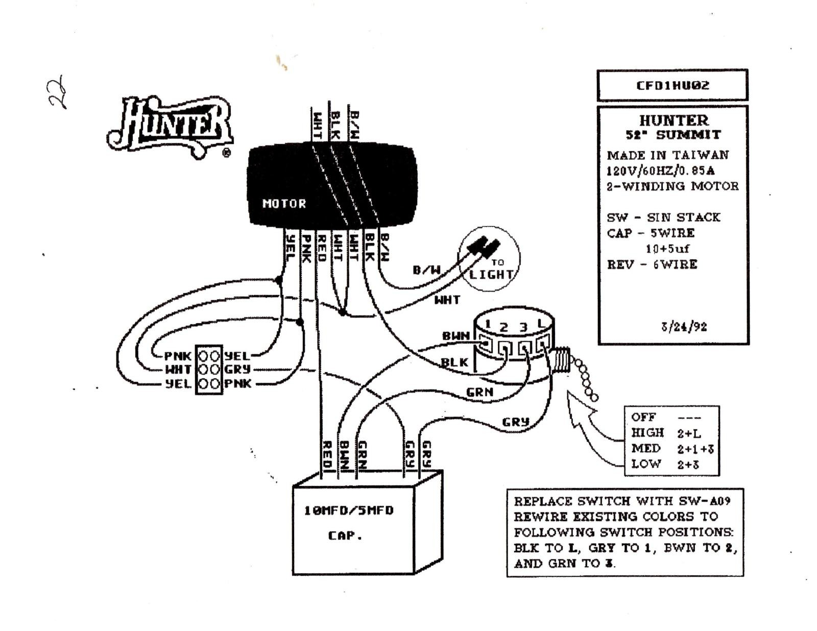 Hunter Fan Switch Wiring Diagram Hunter Ceiling Fan Switch Wiring Diagram Http Line Pliance Fine Of Hunter Fan Switch Wiring Diagram
