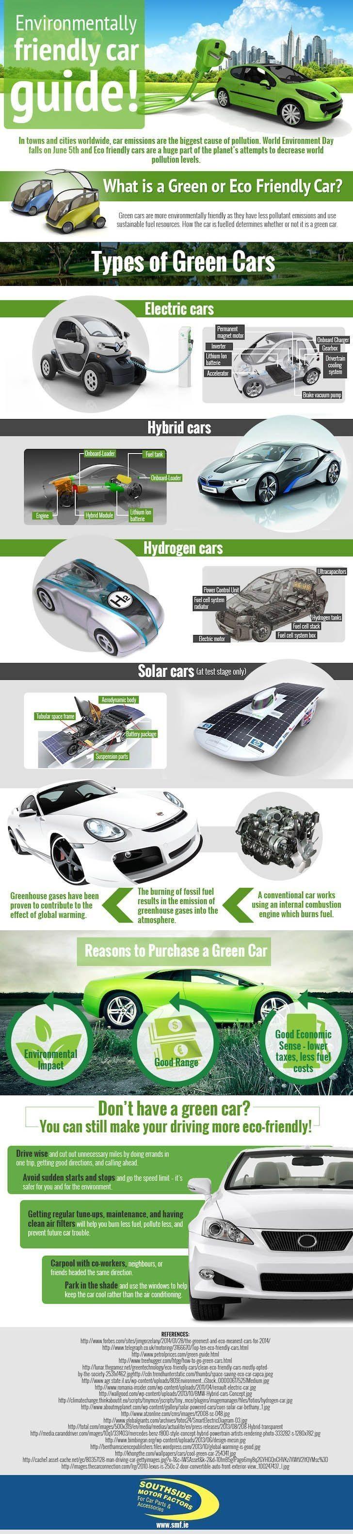Hybrid Car Diagram 22 Best Electric Vehicles Images On Pinterest Of Hybrid Car Diagram