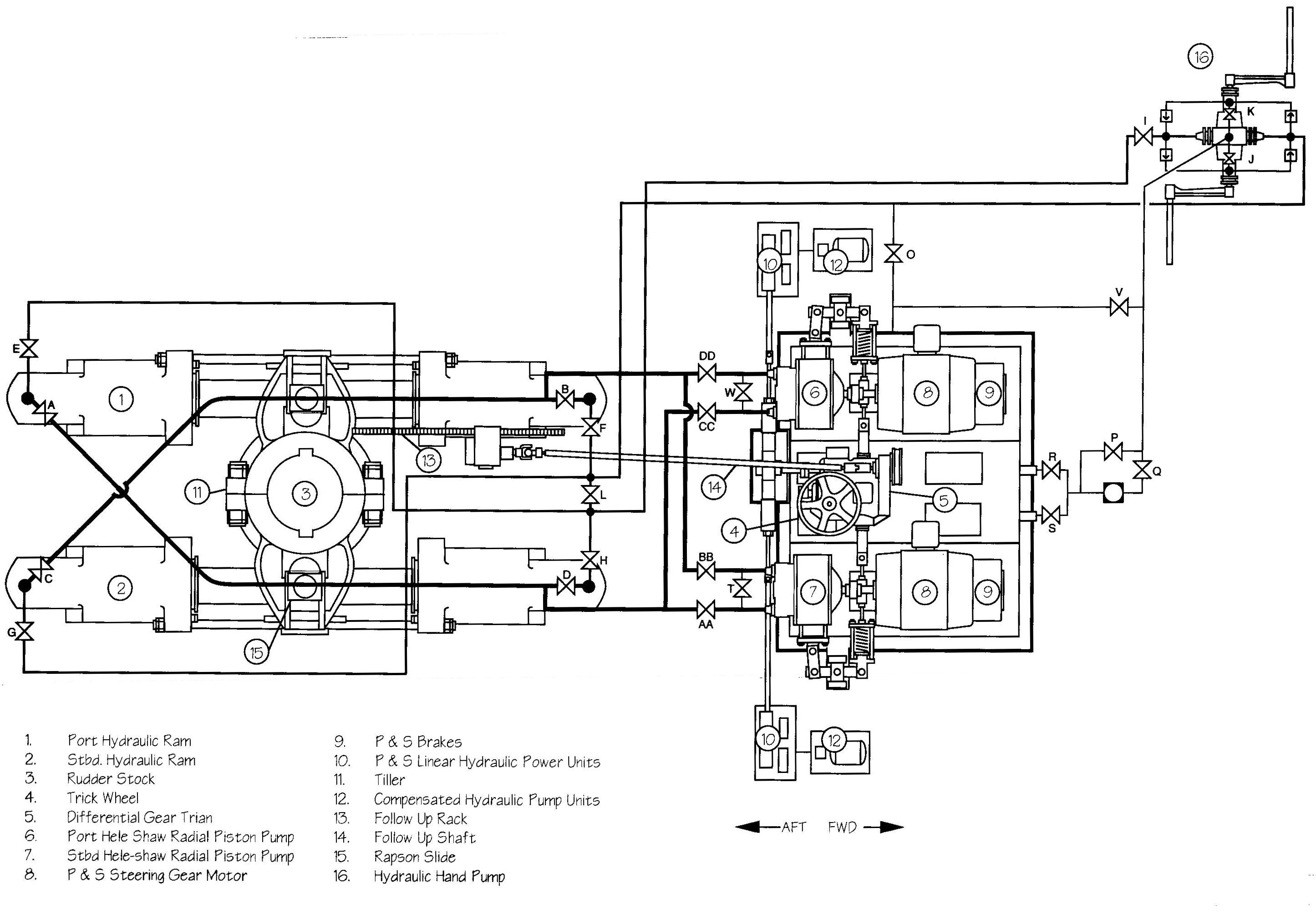 Hydraulic Steering Diagram Tsps Engineering Manual Of Hydraulic Steering Diagram