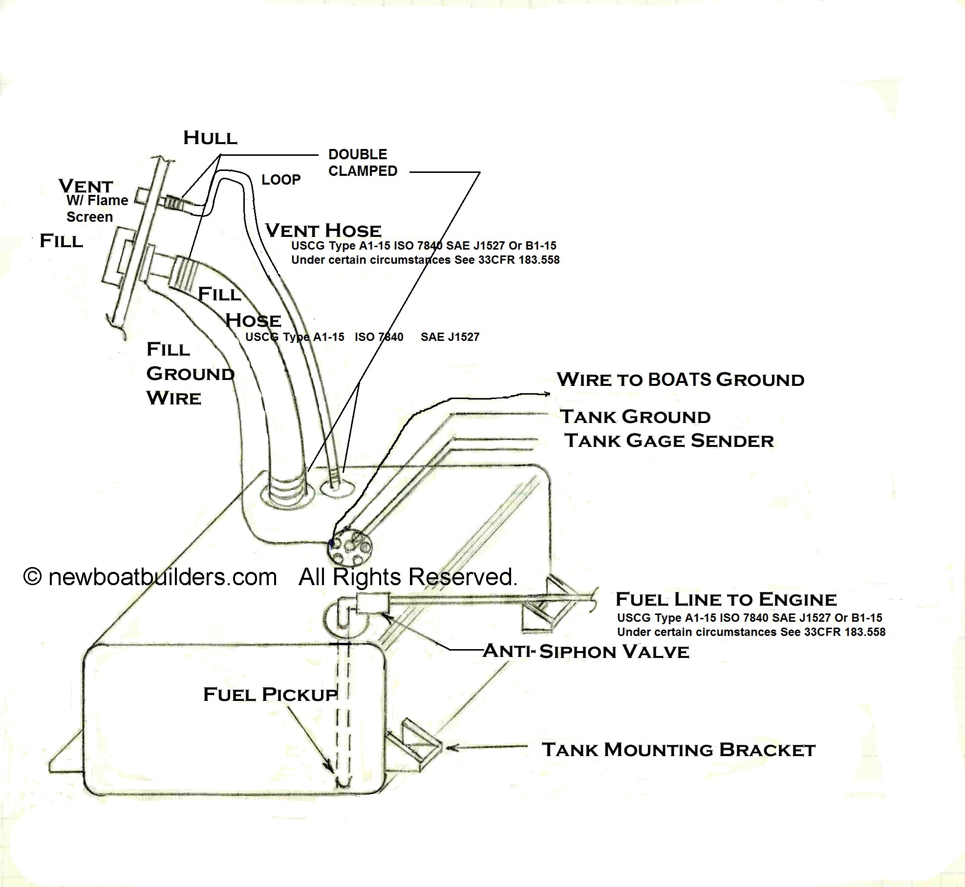 Inboard Outboard Engine Diagram