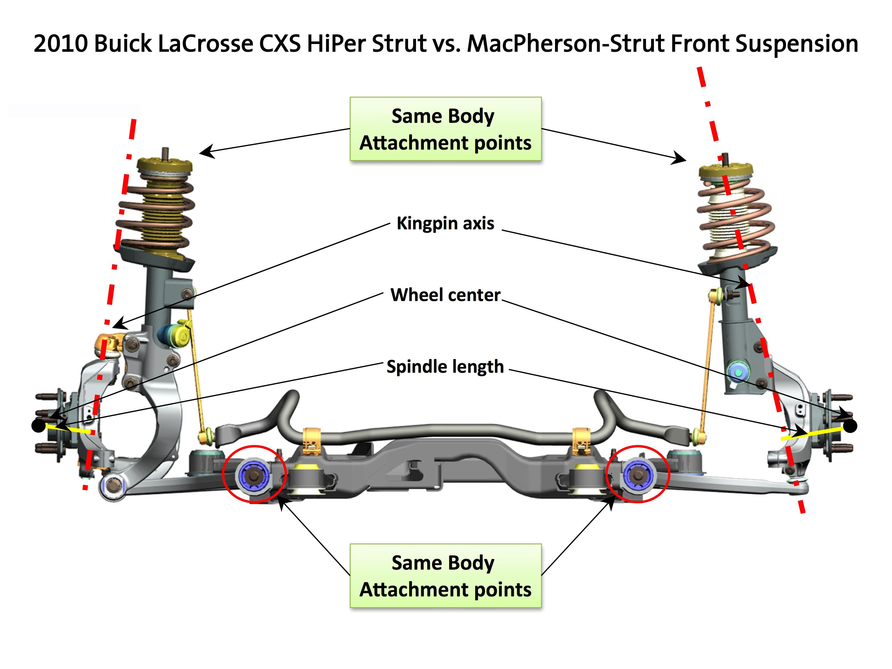 Independent Suspension Diagram