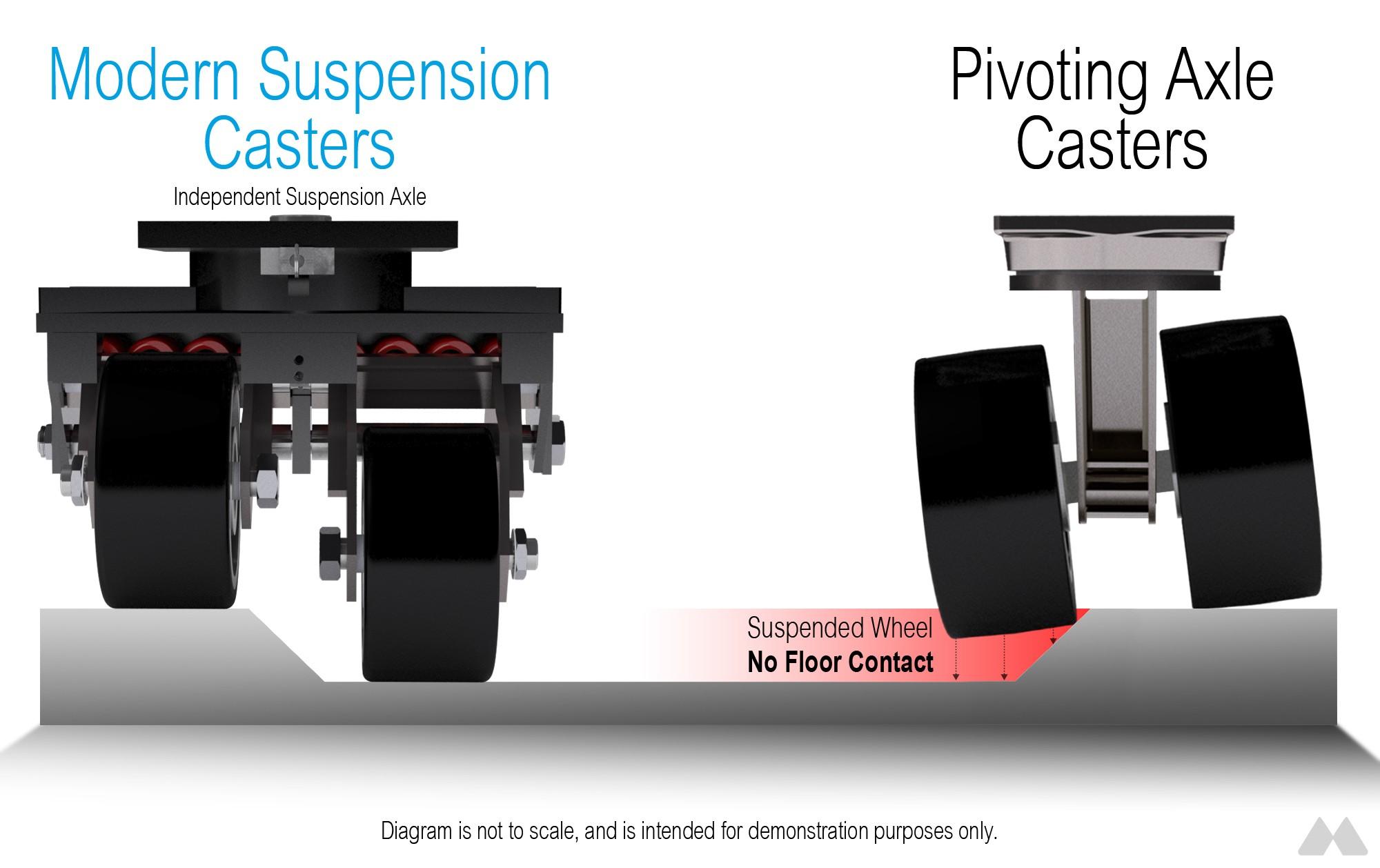 Independent Suspension Diagram Trikes Hdt Roadsmith Trikes  U2013 My Wiring Diagram