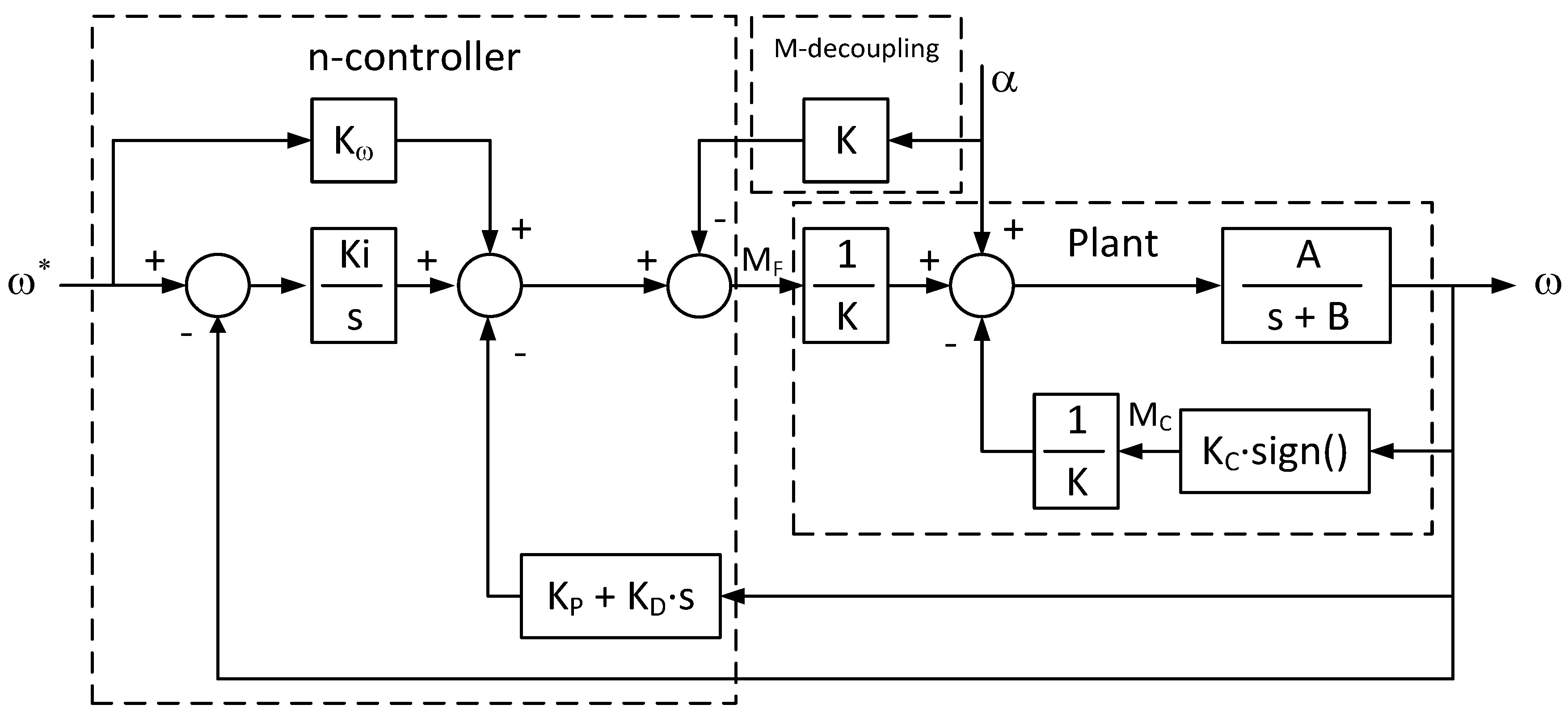 Indicator Diagram Of Ic Engine Energies Of Indicator Diagram Of Ic Engine