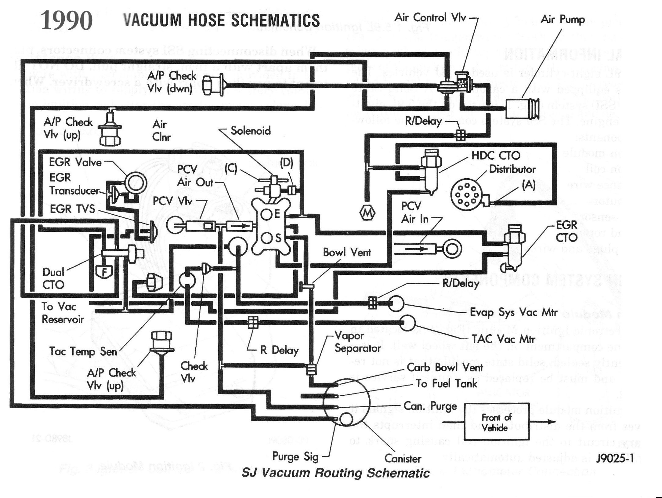 Jeep 4 0 Liter Engine Diagram Jeep Cherokee Vacuum Line Diagram Likewise  1987 Jeep Cherokee Wiring