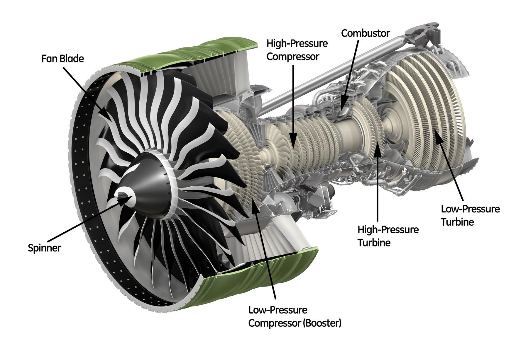 Jet Engine Parts Diagram 516—318 Ge 90 Of Jet Engine Parts Diagram