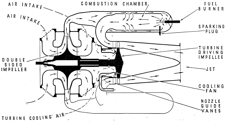 jet engine parts diagram