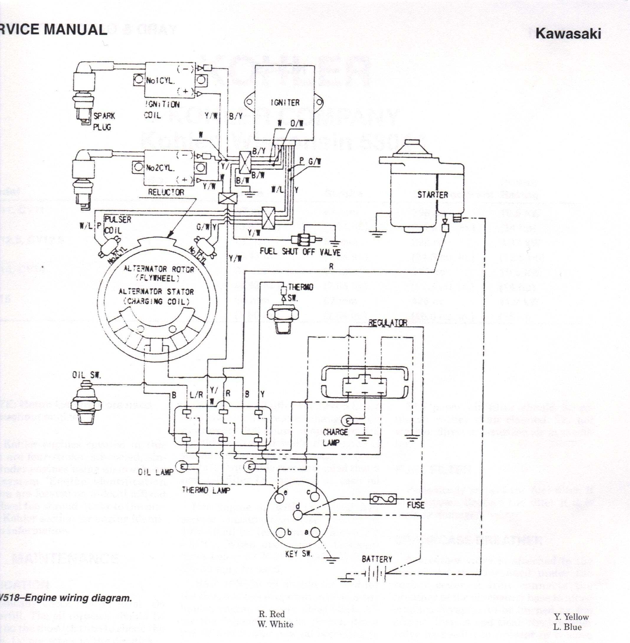 Magnificent Derbi Senda Wiring Diagram Image Collection Electrical