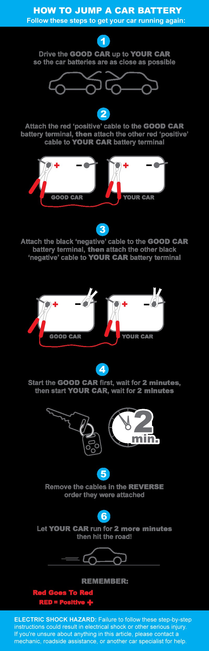 Jumping A Car Diagram How to Change A Flat Tire A Visual Guide Of Jumping A Car Diagram