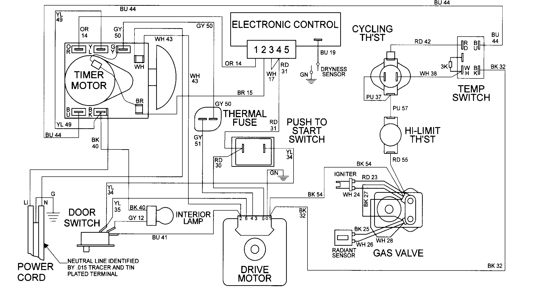 Kenmore Dryer Wiring Diagram Maytag Dryer Wiring Diagram Fitfathers Me Beauteous Wire Blurts Of Kenmore Dryer Wiring Diagram
