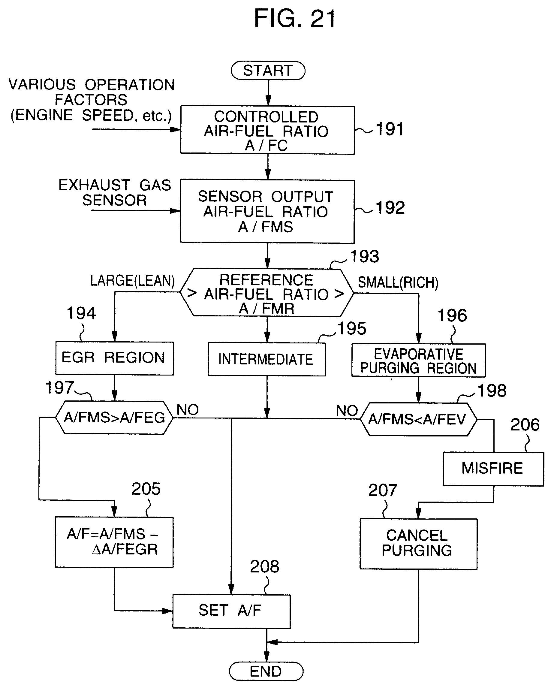 Lean Burn Engine Diagram Patent Ep A2 Control Apparatus for Use In Internal Of Lean Burn Engine Diagram