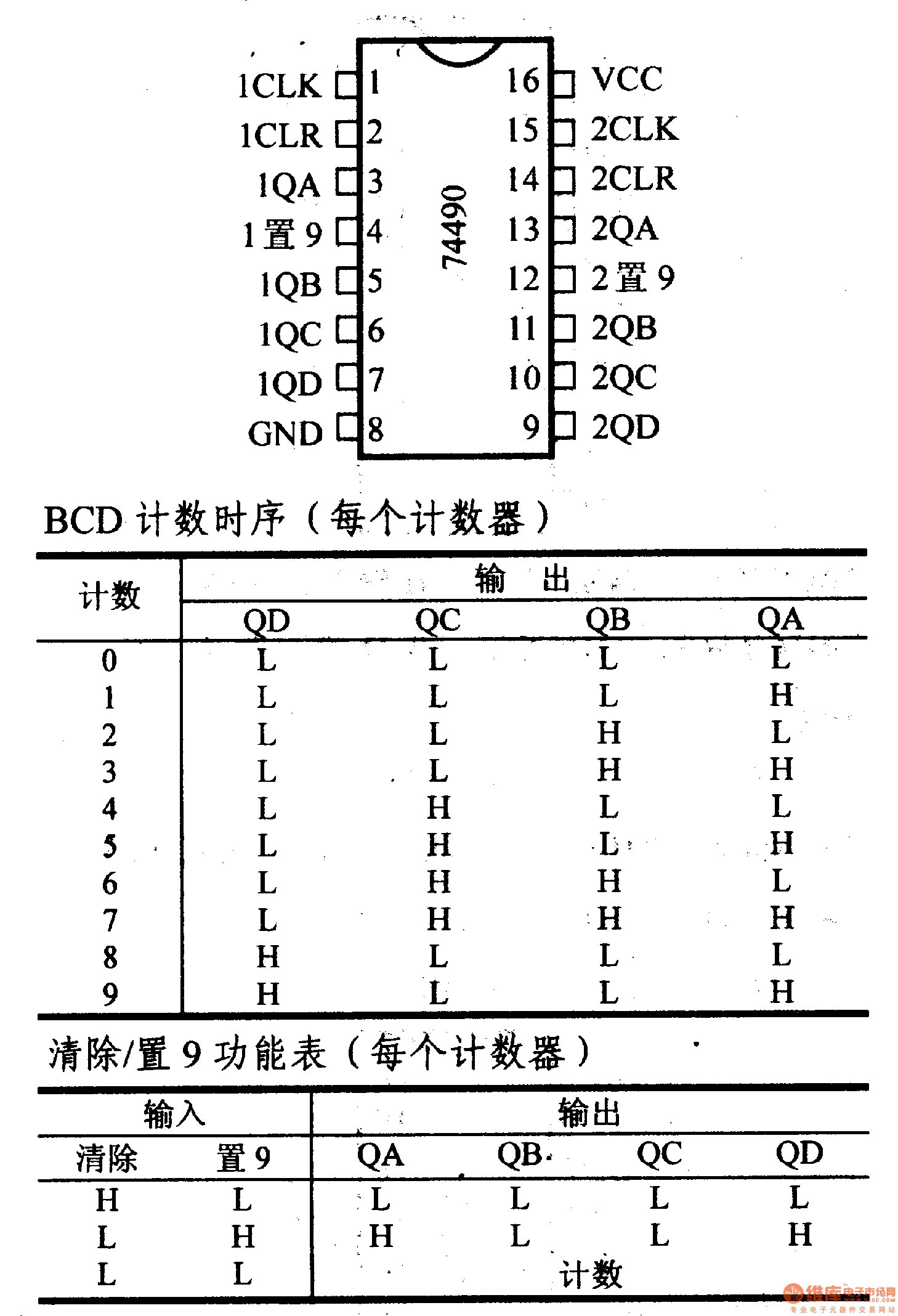 Led Driver Wiring Diagram Mark 10v Dimming Ballasts 7 Ballast Circuit Fresh Decade Counter Of