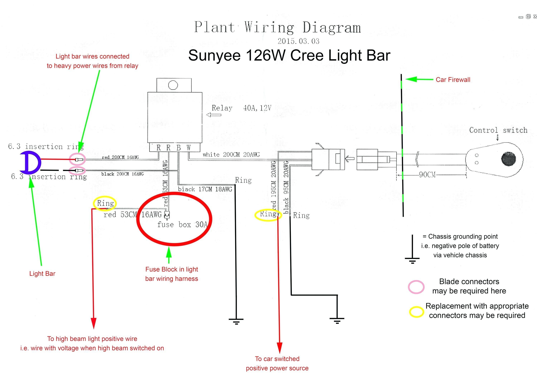 Led Tube Light Wiring Diagram Elegant Convert Fluorescent to Led Wiring Diagram Diagram Of Led Tube Light Wiring Diagram