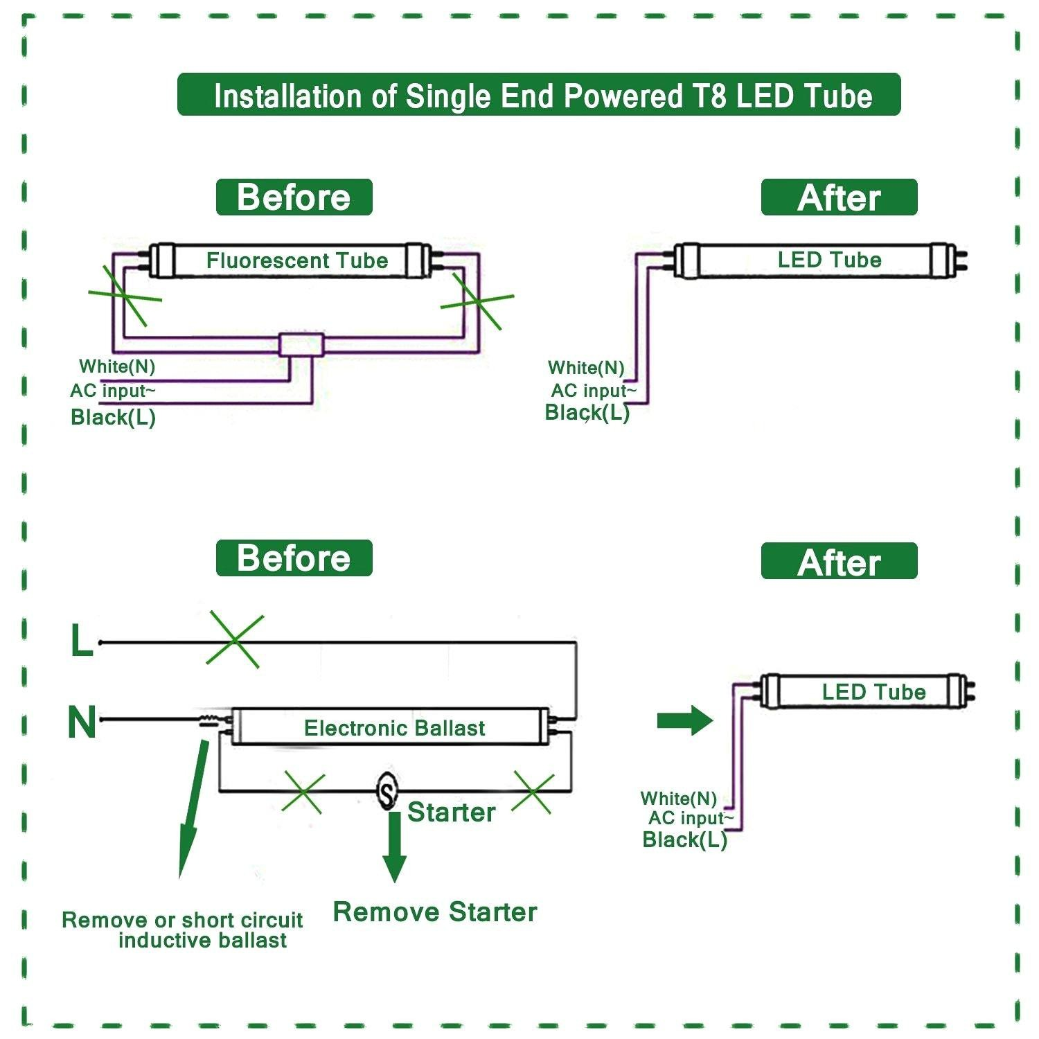 Led Tube Light Wiring Diagram My Wiring DIagram