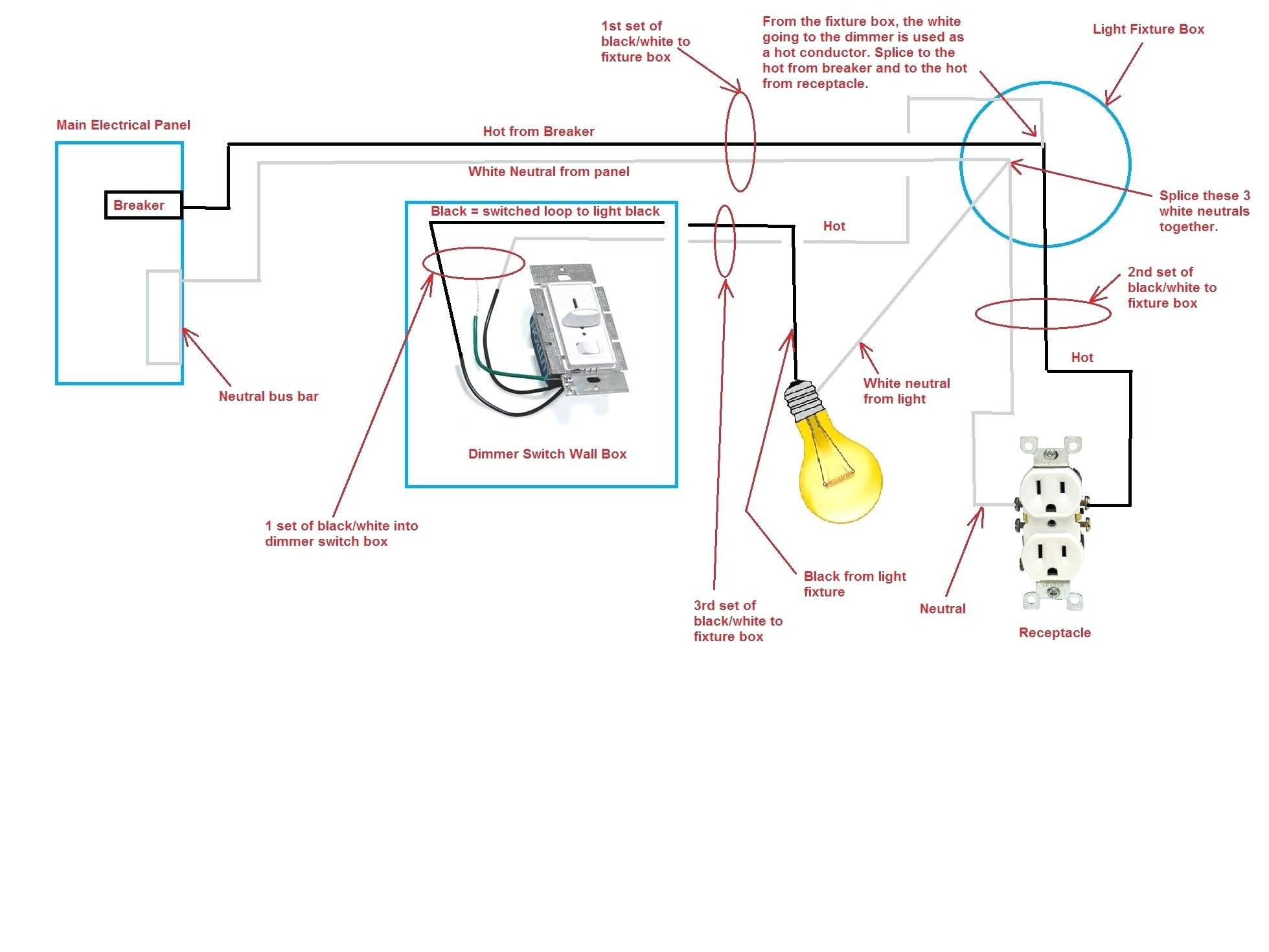 Light socket wiring diagram 2 switches e light wiring diagram gang light socket wiring diagram 2 switches e light wiring diagram gang switch australia electrical of light asfbconference2016 Gallery