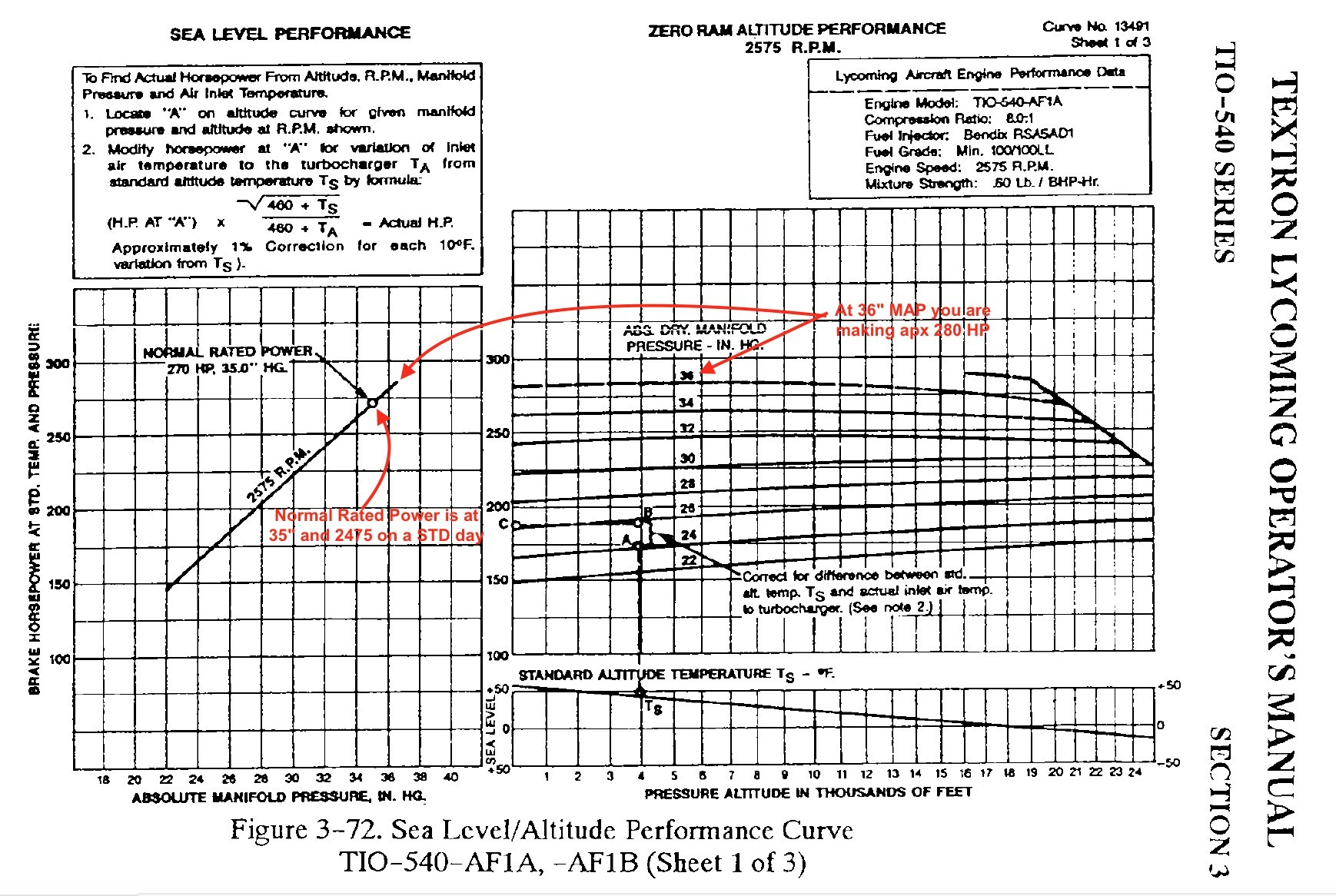 Lycoming Engine Diagram Tls Bravo Percentage Of Power Redux Updated 11 2016 Mooney Of Lycoming Engine Diagram