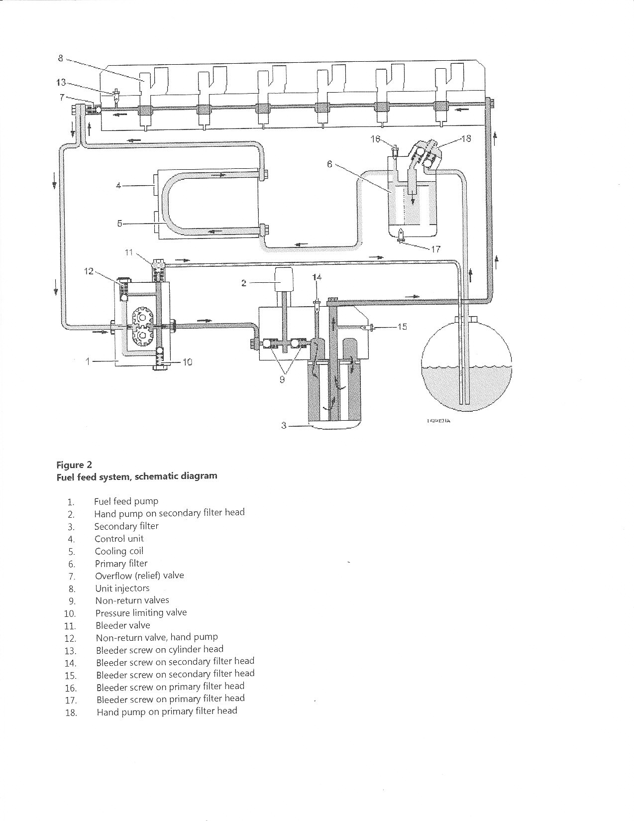 Mack Truck Fuel System Diagram I Have A 2004 Volvo Vnl In the Shop with An Egr D12 Engine This is Of Mack Truck Fuel System Diagram