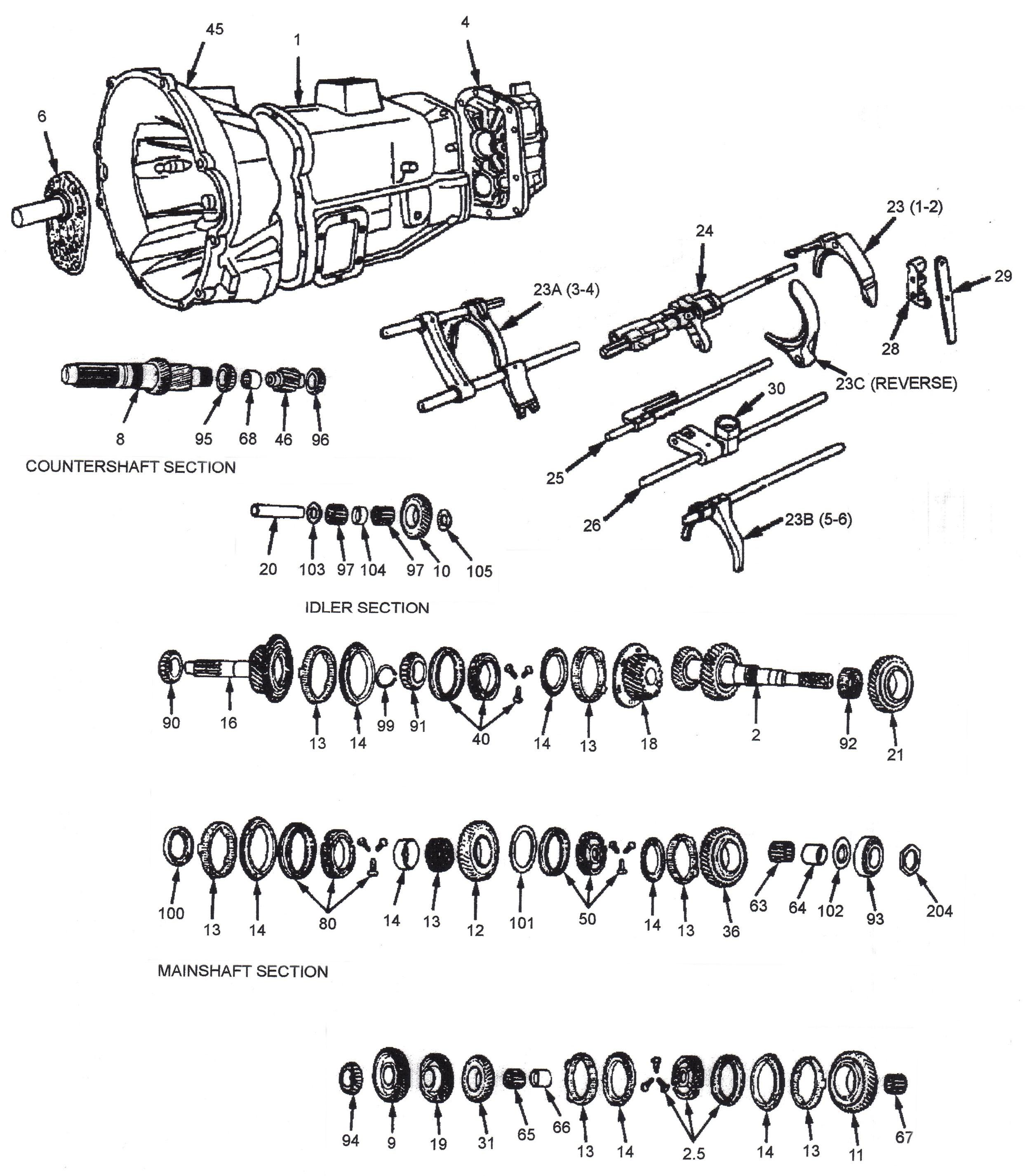 manual gearbox diagram
