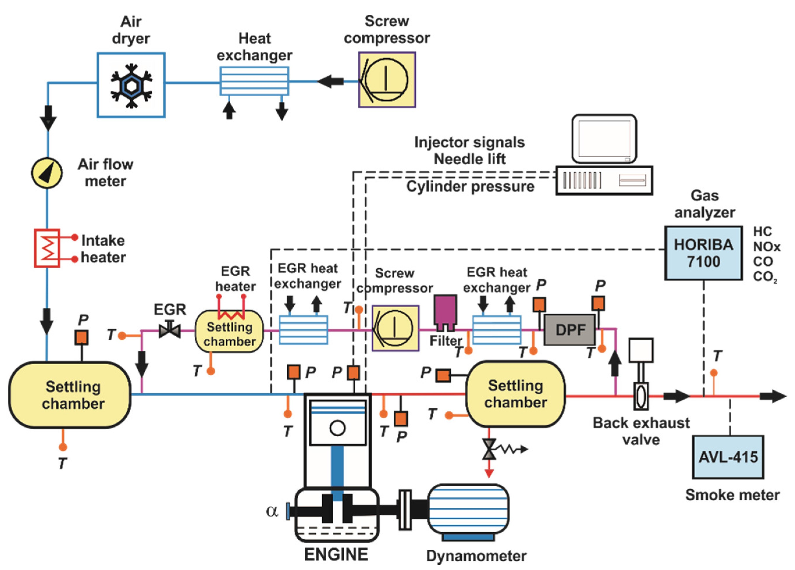 Marine Engine Diagram Sel Generator Control Panel Wiring Ac Applied Sciences Free Full Text Of