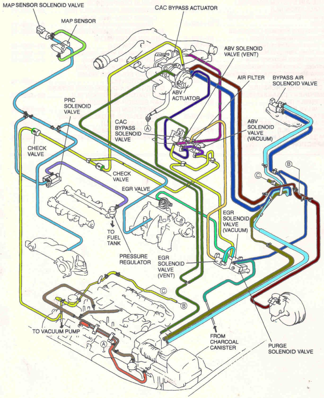 Mazda Mpv 2001 Engine Diagram How To Replace A Coolant Temperature 2005 6 2000 Millenia S Rmp Won T Pass Forum