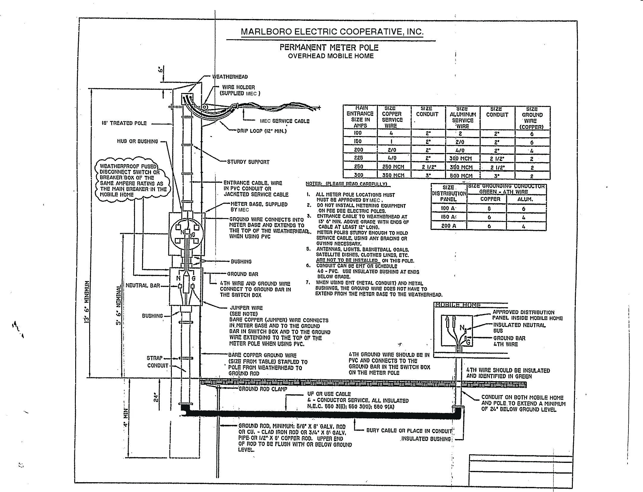 Mobile Home Wiring Diagram Oakwood Mobile Home Wiring Diagram Tent Trailer Diagrams Intertherm Of Mobile Home Wiring Diagram