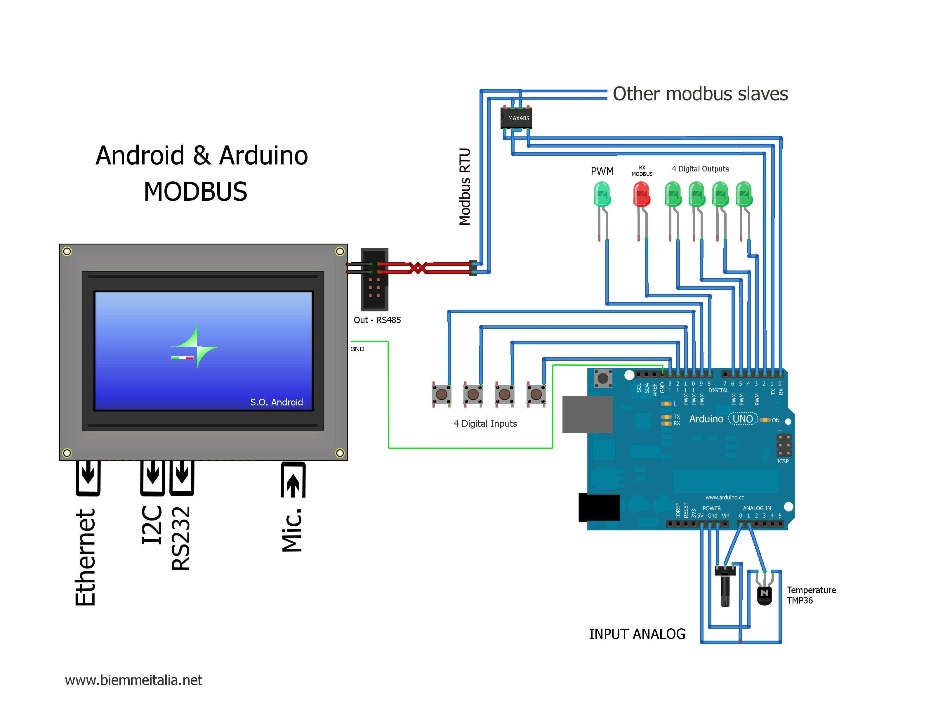 Modbus Rs485 Wiring Diagram android Arduino Munication Via Modbus Rs485 Of Modbus Rs485 Wiring Diagram