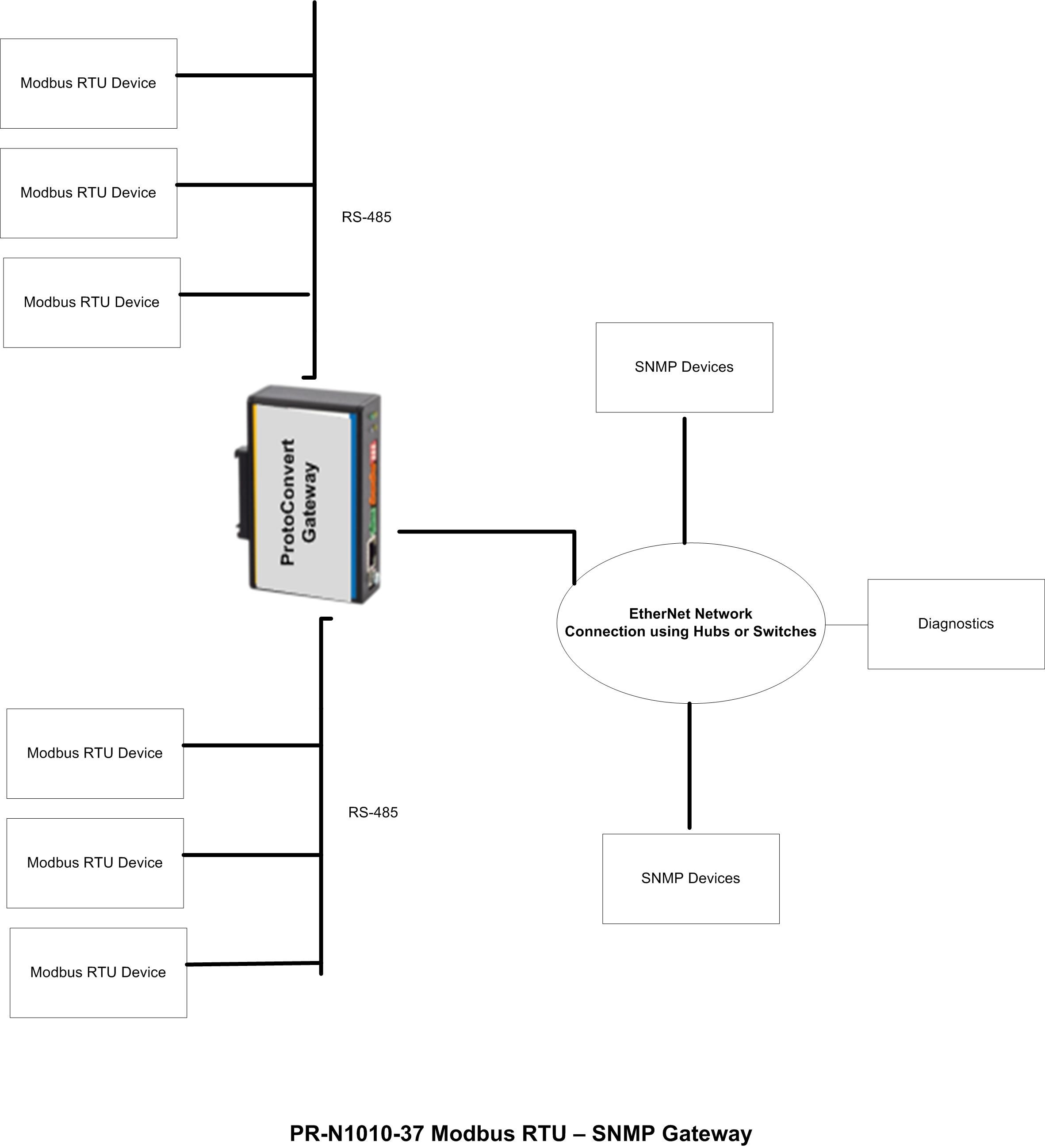 modbus rs485 wiring diagram