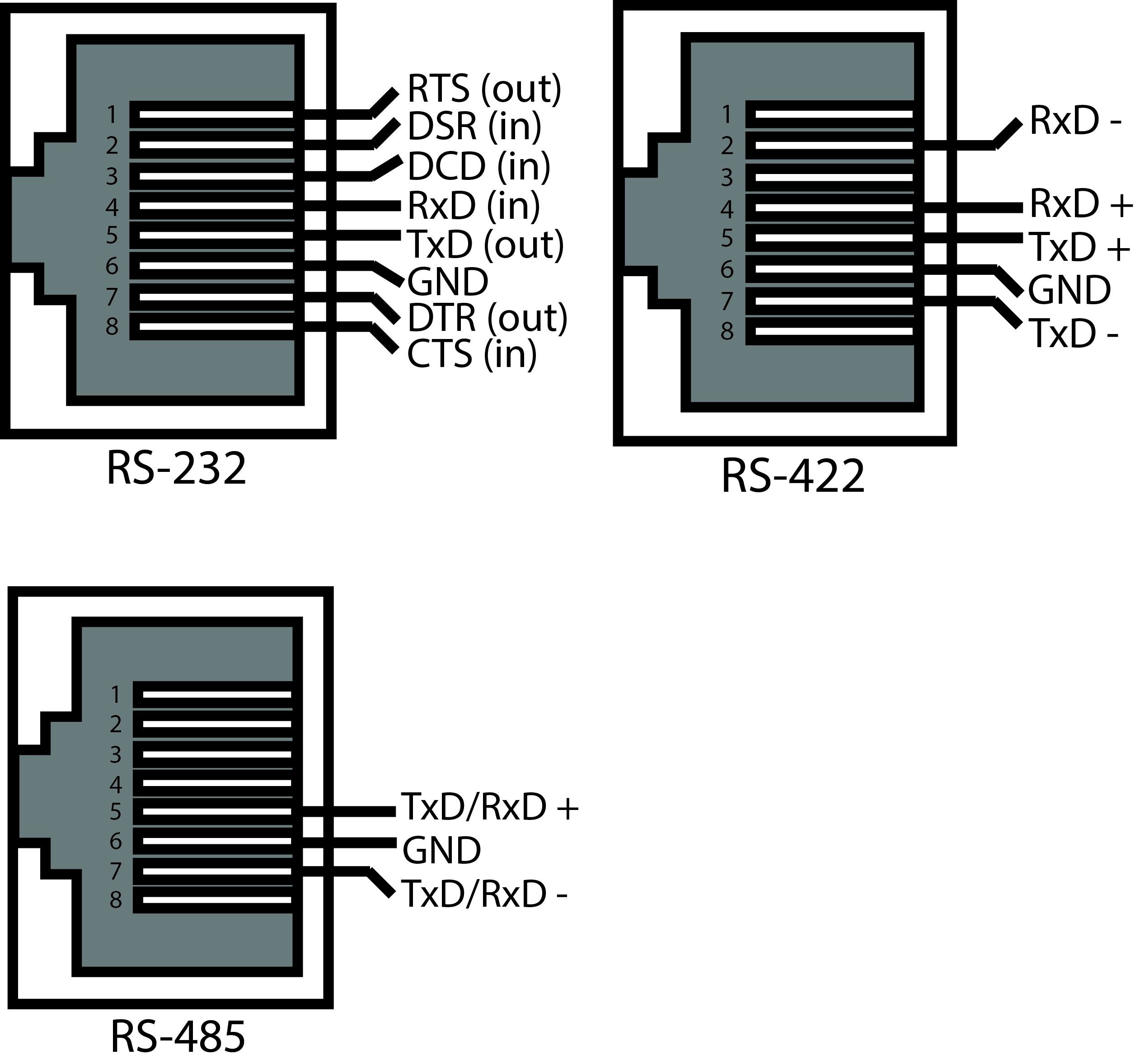 Modbus Rs485 Wiring    Diagram      My Wiring    DIagram