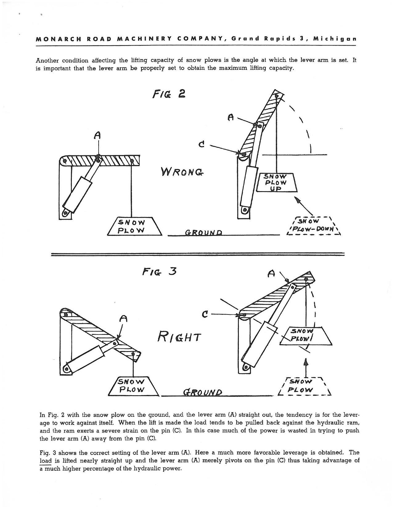 monarch hydraulic pump wiring diagram my wiring diagram Snow Plow Controller Wiring Diagram monarch hydraulic pump wiring diagram monarch hy lo hydraulic brochure of monarch hydraulic pump wiring diagram