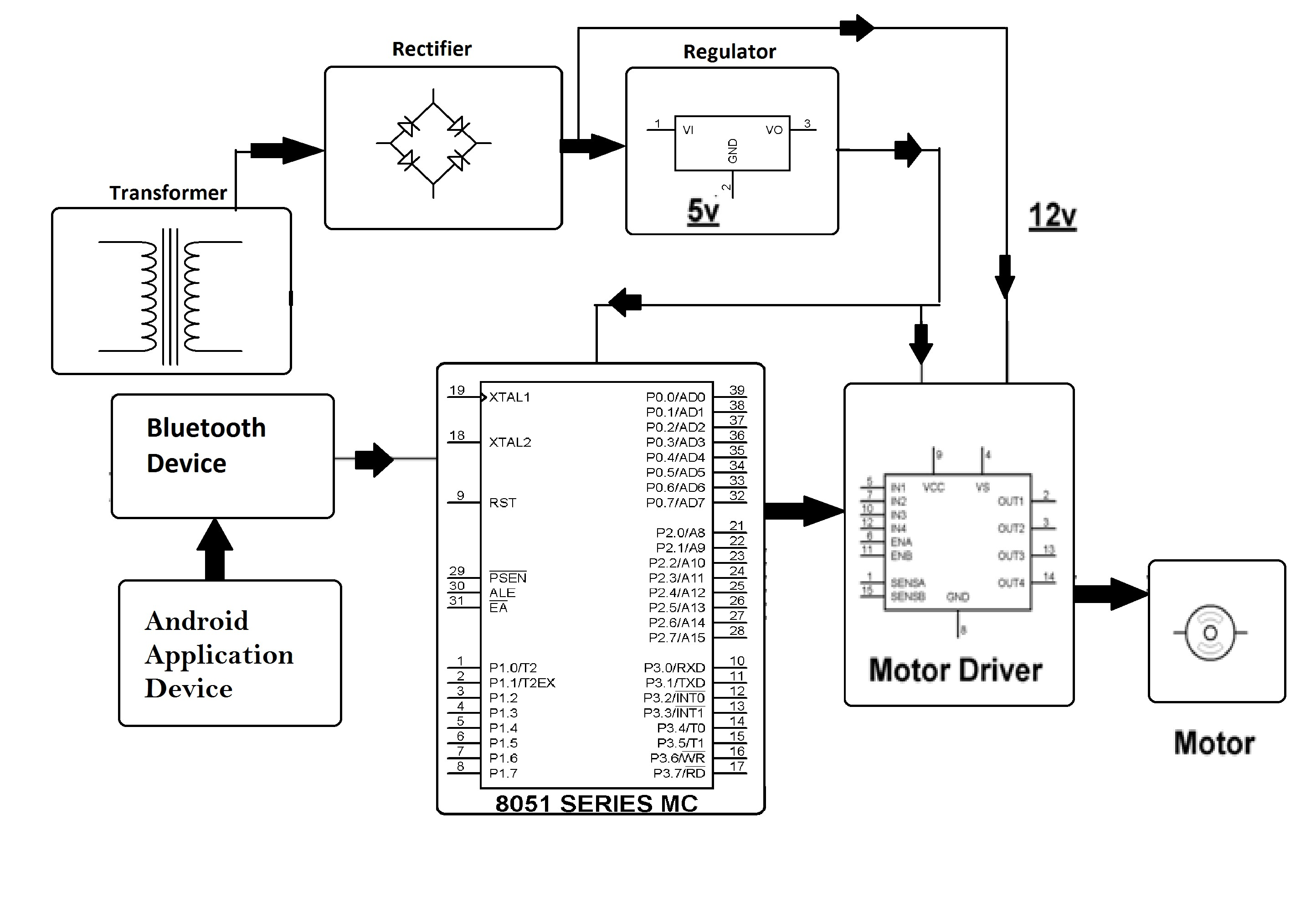 Mgb Gt Wiring Diagram Library Electric Fan Furthermore Motor Control Panel Alexs Mg British Motoring Better Image Original Of