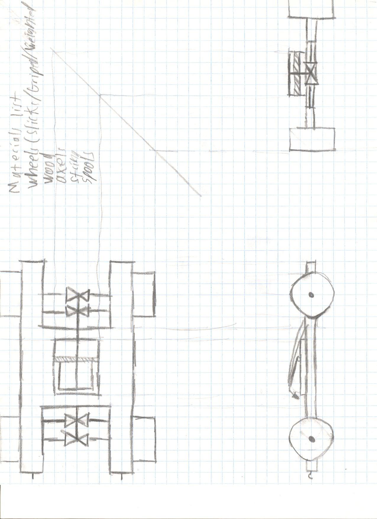 Mousetrap Car Diagram Mouse Trap Car Prototype Sketch Of Mousetrap Car Diagram